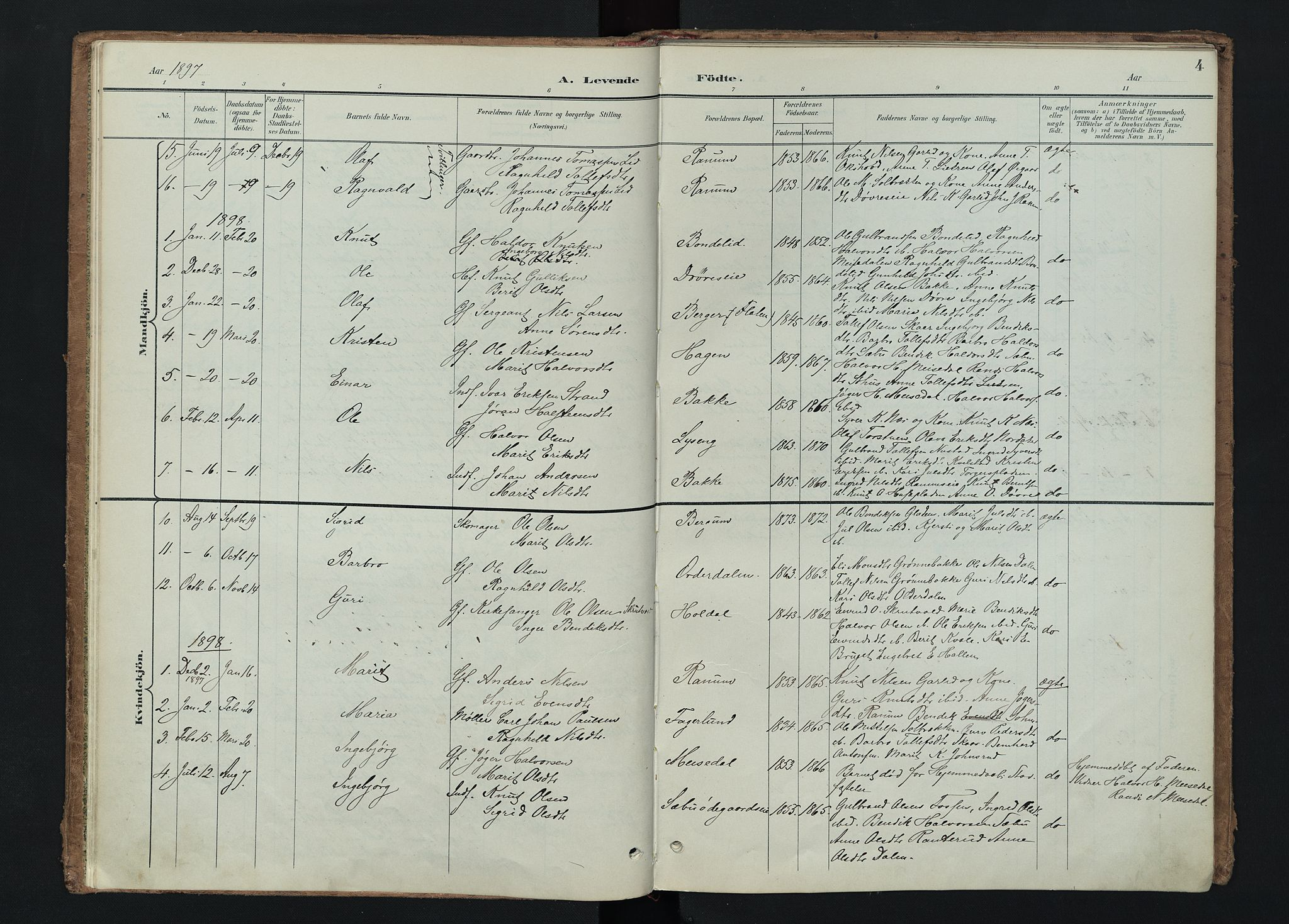SAH, Nord-Aurdal prestekontor, Ministerialbok nr. 15, 1896-1914, s. 4
