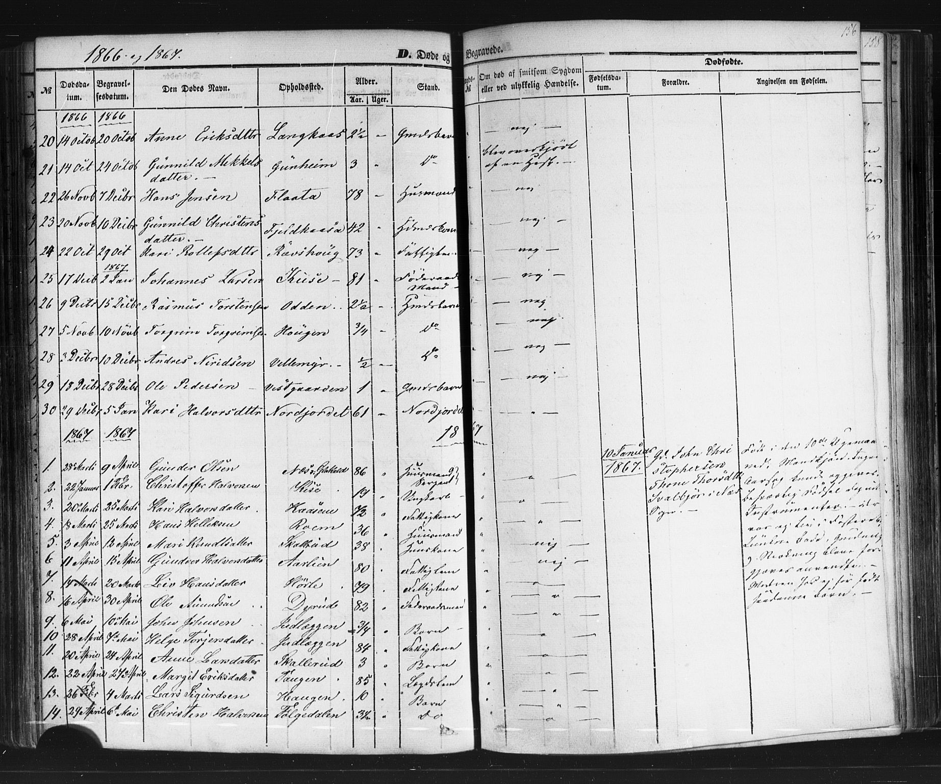 SAKO, Sauherad kirkebøker, F/Fb/L0001: Ministerialbok nr. II 1, 1851-1877, s. 156