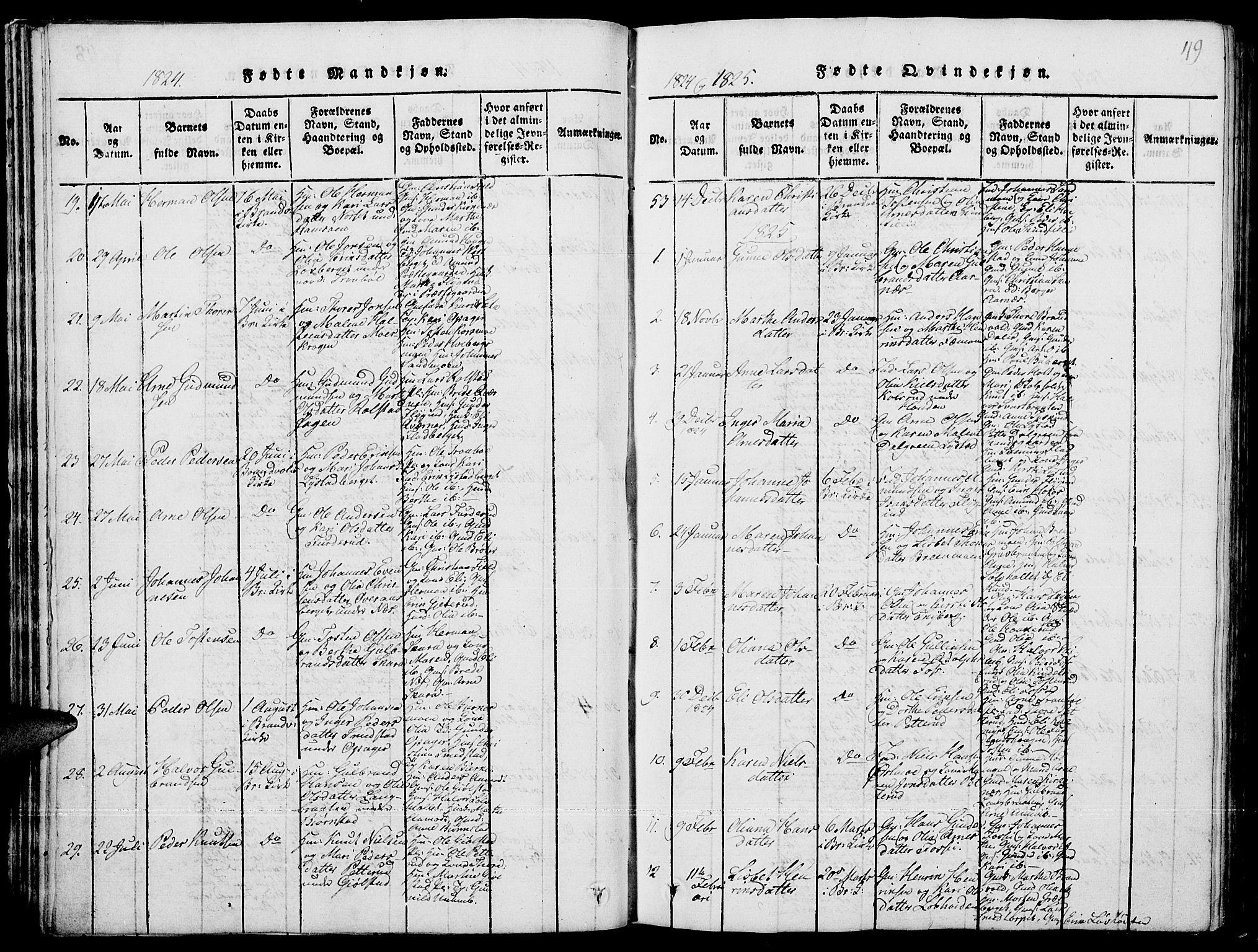 SAH, Grue prestekontor, Klokkerbok nr. 1, 1814-1841, s. 49