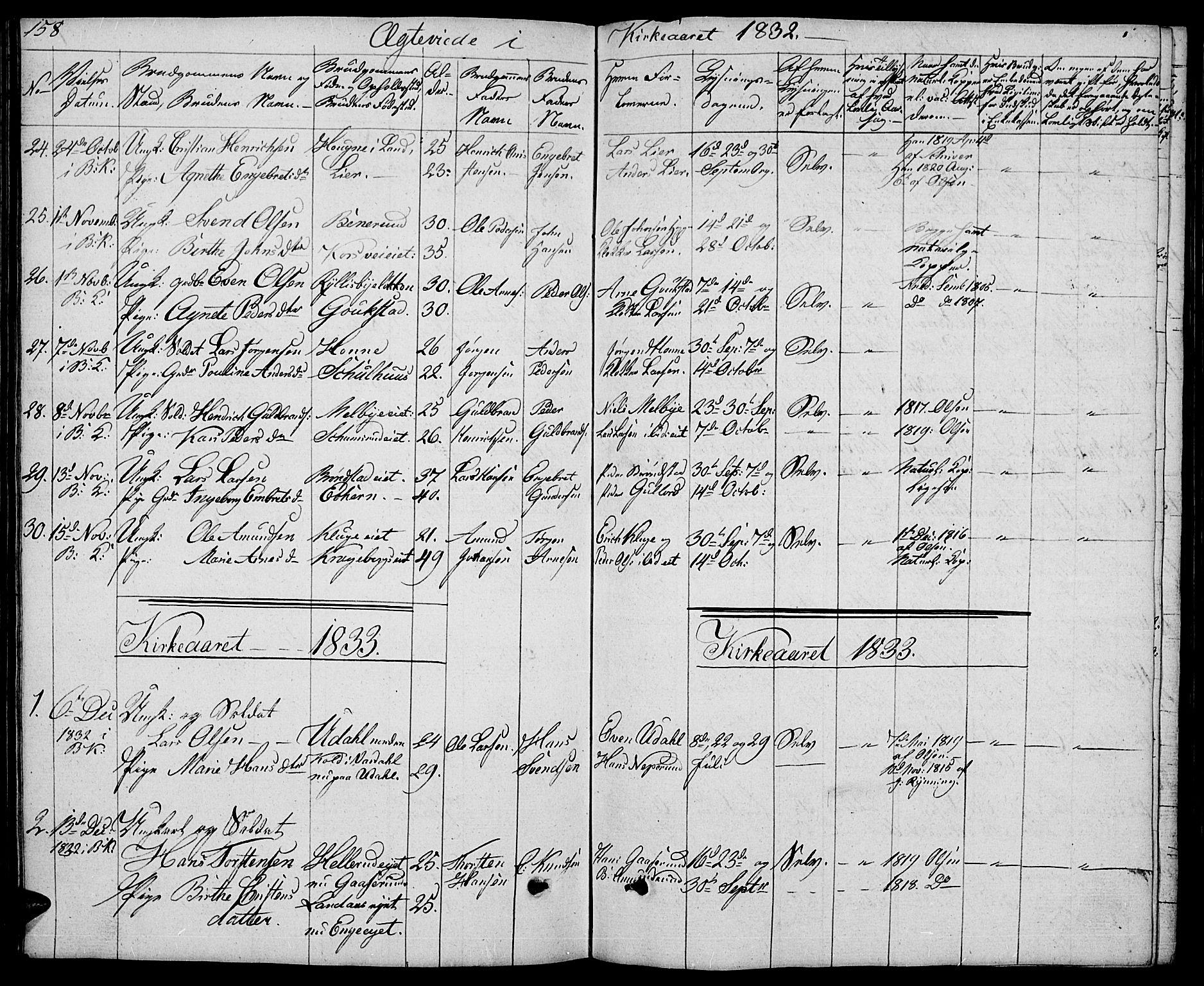 SAH, Biri prestekontor, Klokkerbok nr. 2, 1828-1842, s. 158