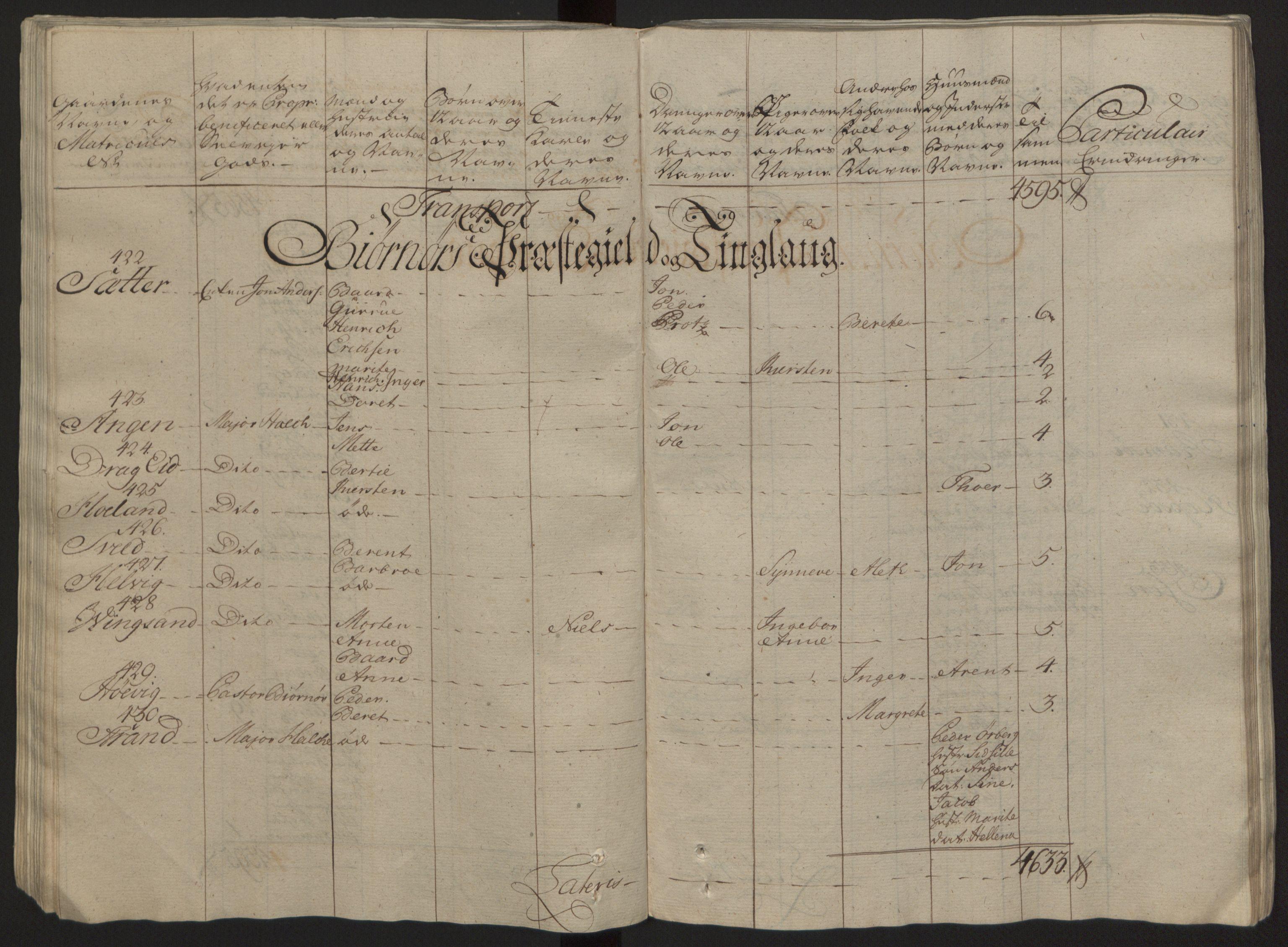 RA, Rentekammeret inntil 1814, Reviderte regnskaper, Fogderegnskap, R57/L3930: Ekstraskatten Fosen, 1762-1763, s. 106