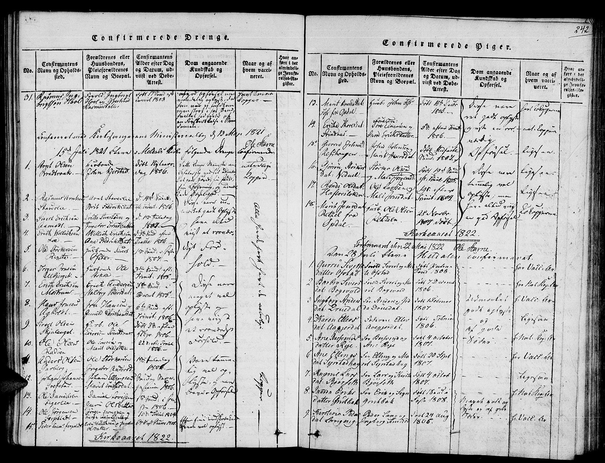 SAT, Ministerialprotokoller, klokkerbøker og fødselsregistre - Sør-Trøndelag, 672/L0853: Ministerialbok nr. 672A06 /1, 1816-1829, s. 242