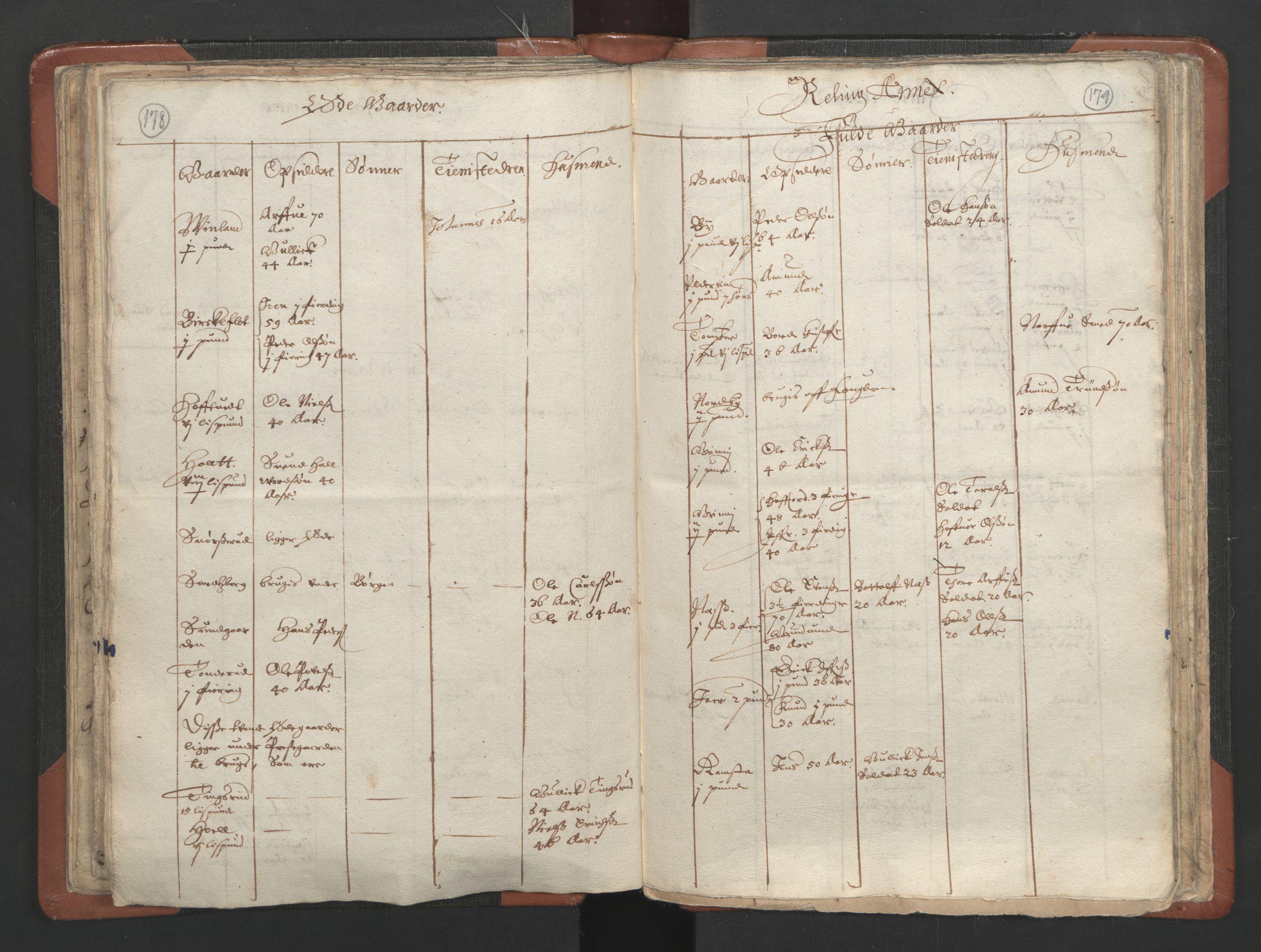 RA, Sogneprestenes manntall 1664-1666, nr. 3: Nedre Romerike prosti, 1664-1666, s. 178-179