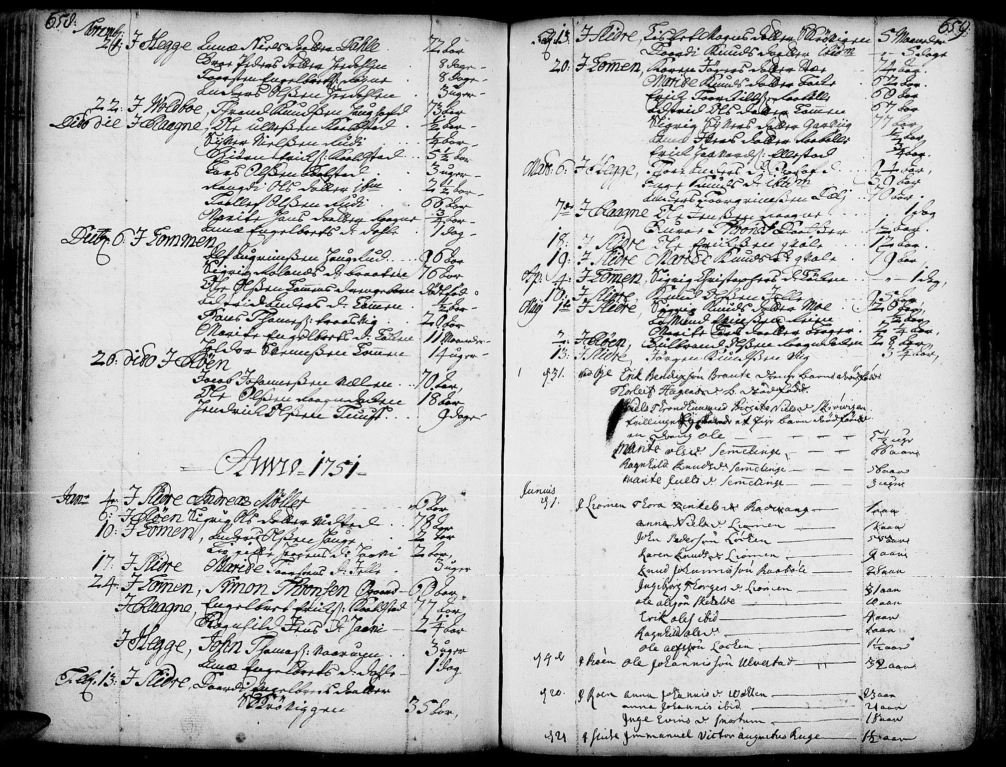 SAH, Slidre prestekontor, Ministerialbok nr. 1, 1724-1814, s. 658-659