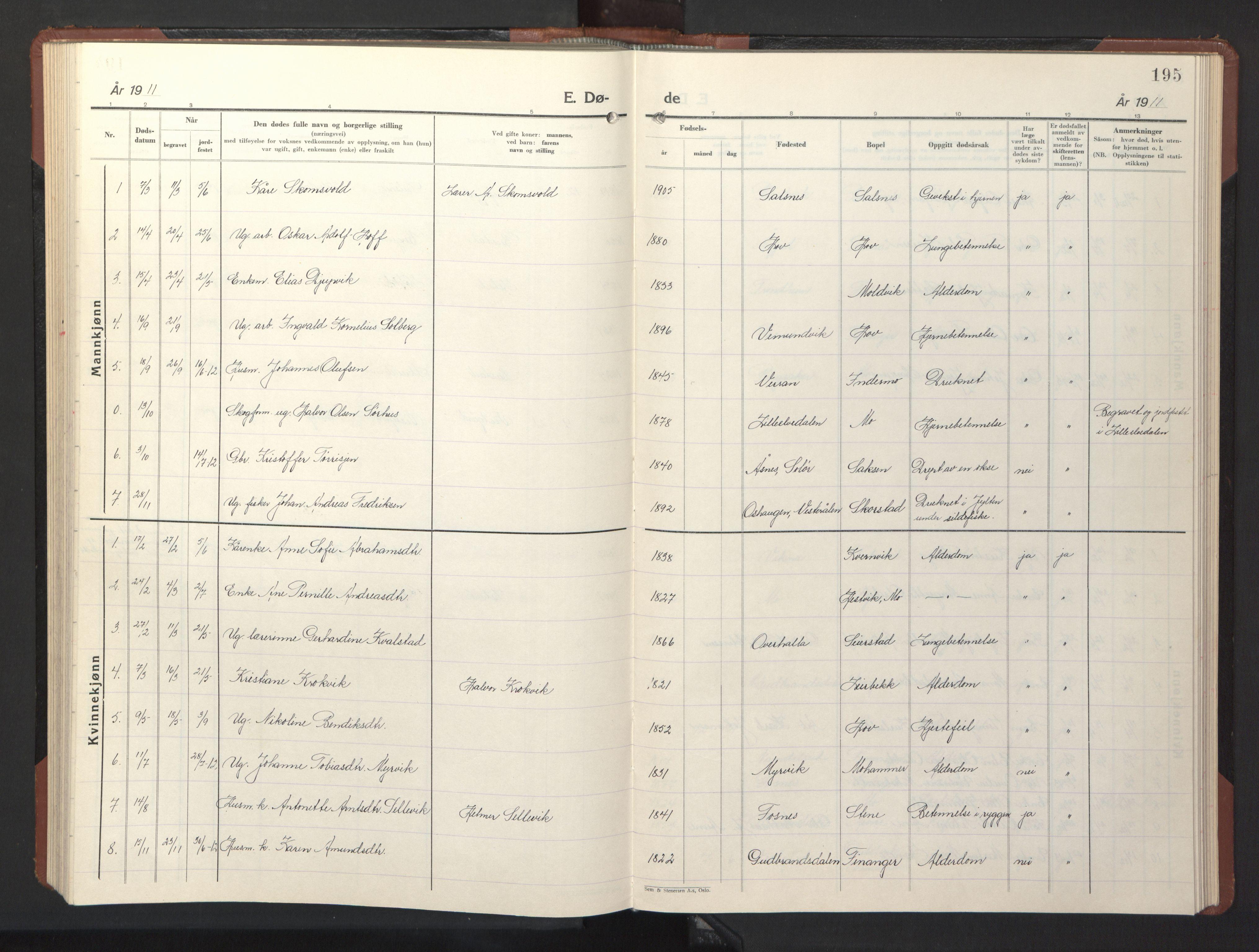 SAT, Ministerialprotokoller, klokkerbøker og fødselsregistre - Nord-Trøndelag, 773/L0625: Klokkerbok nr. 773C01, 1910-1952, s. 195