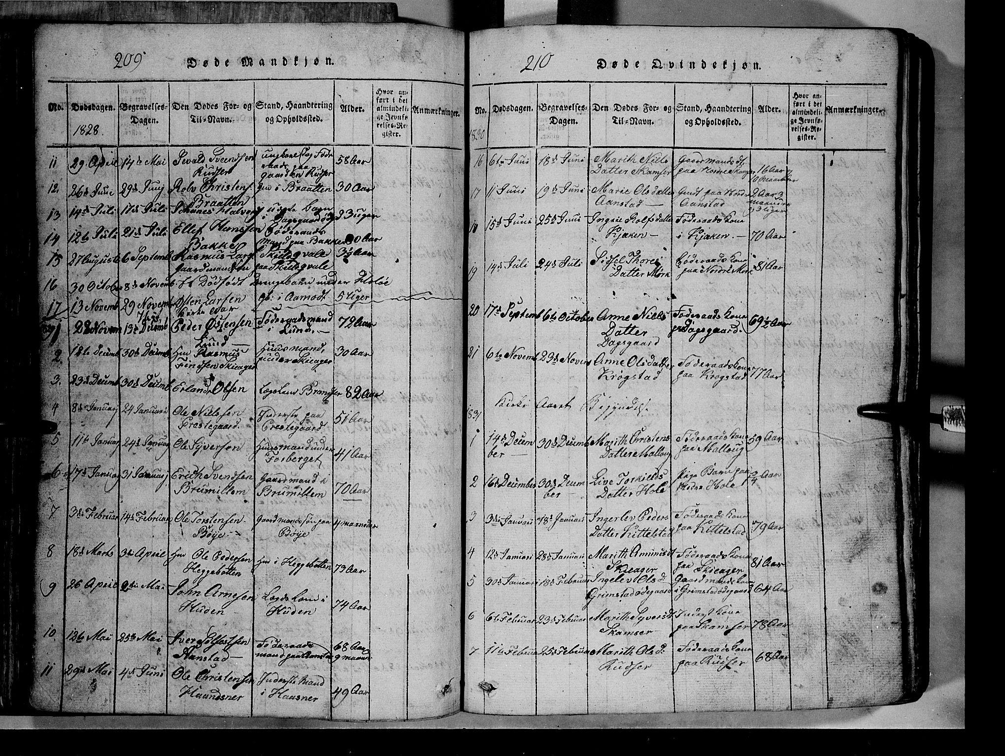 SAH, Lom prestekontor, L/L0003: Klokkerbok nr. 3, 1815-1844, s. 209-210