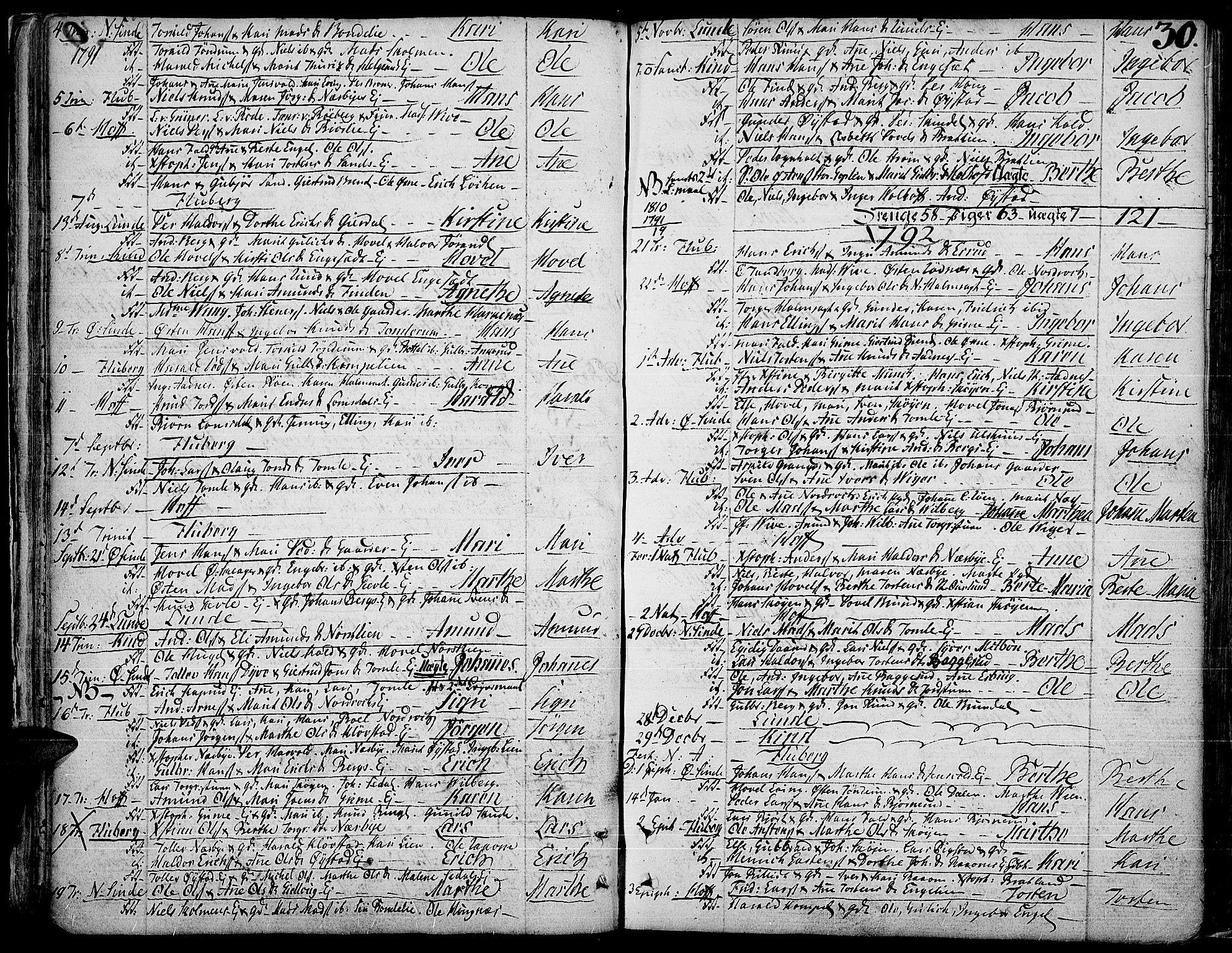 SAH, Land prestekontor, Ministerialbok nr. 6, 1784-1813, s. 30