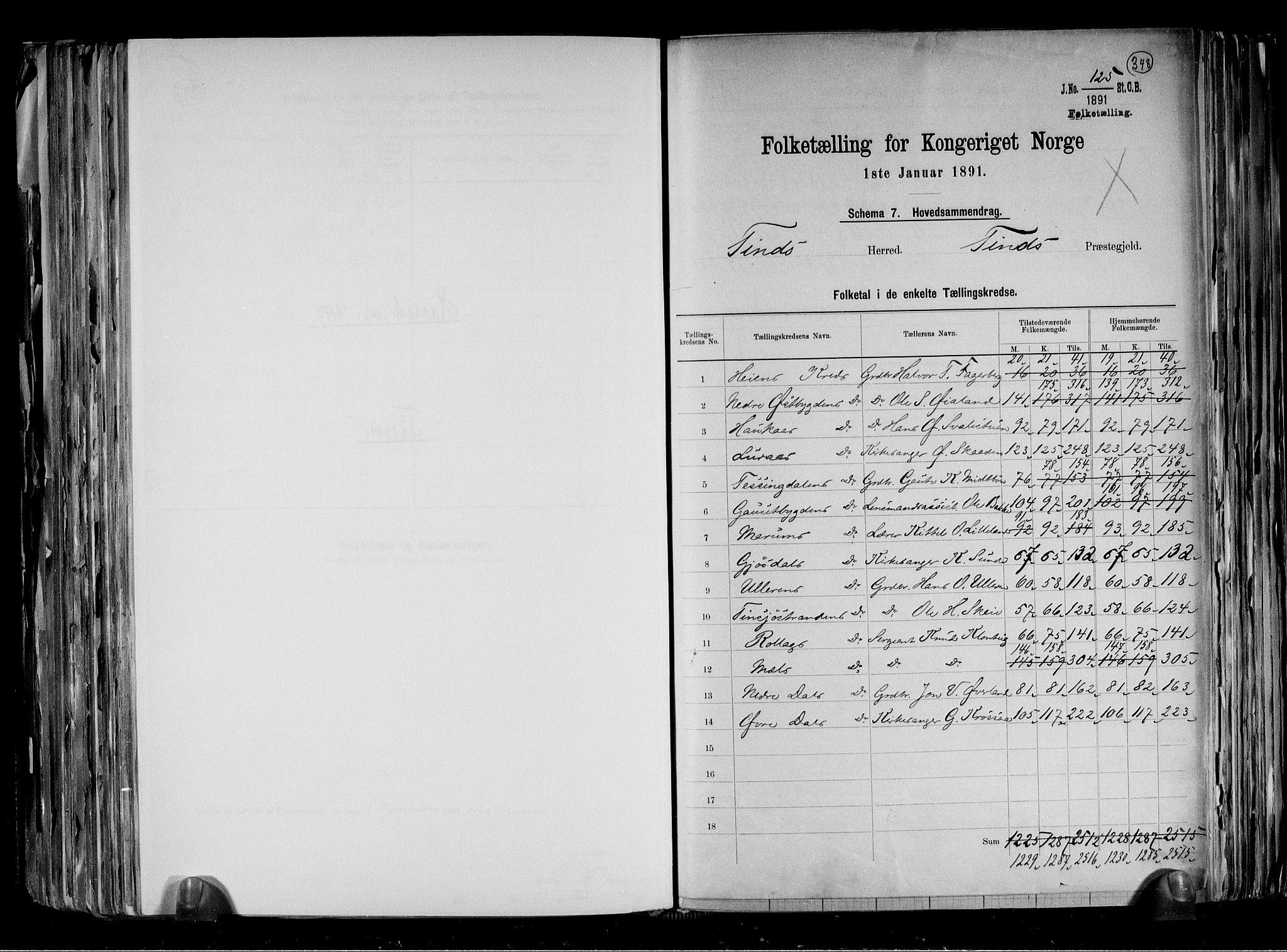 RA, Folketelling 1891 for 0826 Tinn herred, 1891, s. 2
