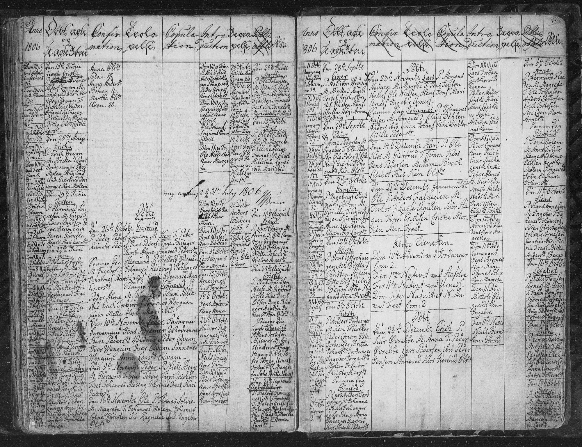 SAB, Hafslo sokneprestembete, H/Haa/Haaa/L0002: Ministerialbok nr. A 2, 1755-1806, s. 277-278