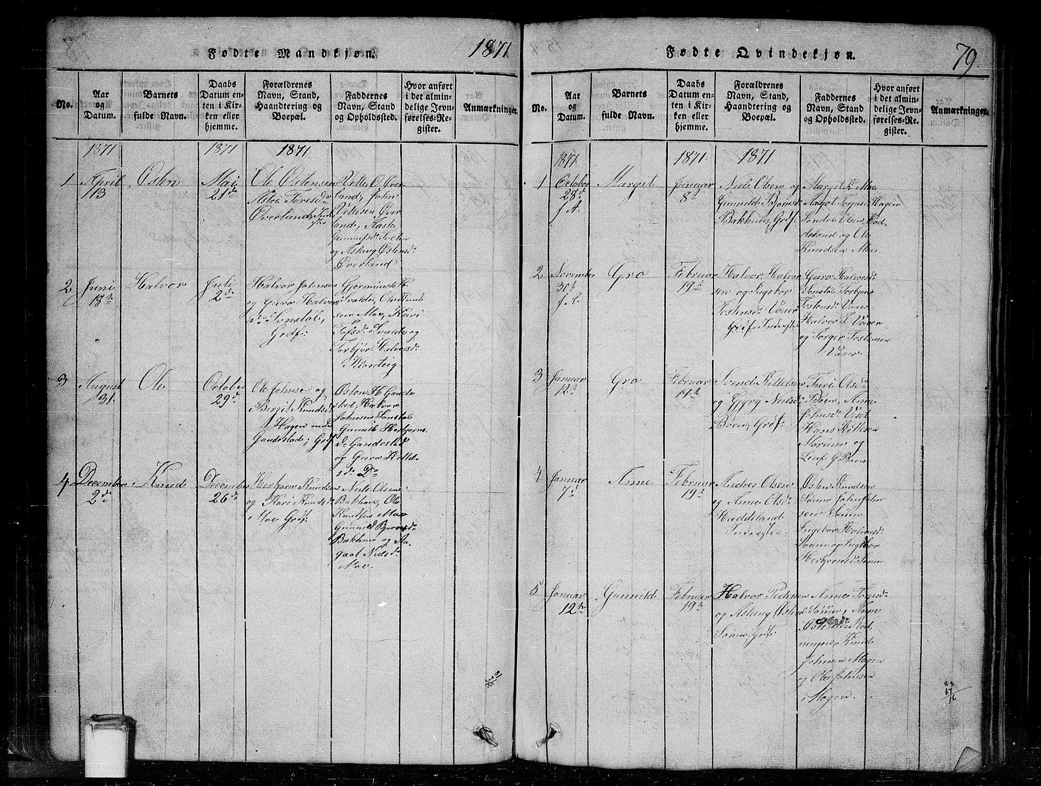 SAKO, Tinn kirkebøker, G/Gc/L0001: Klokkerbok nr. III 1, 1815-1879, s. 79