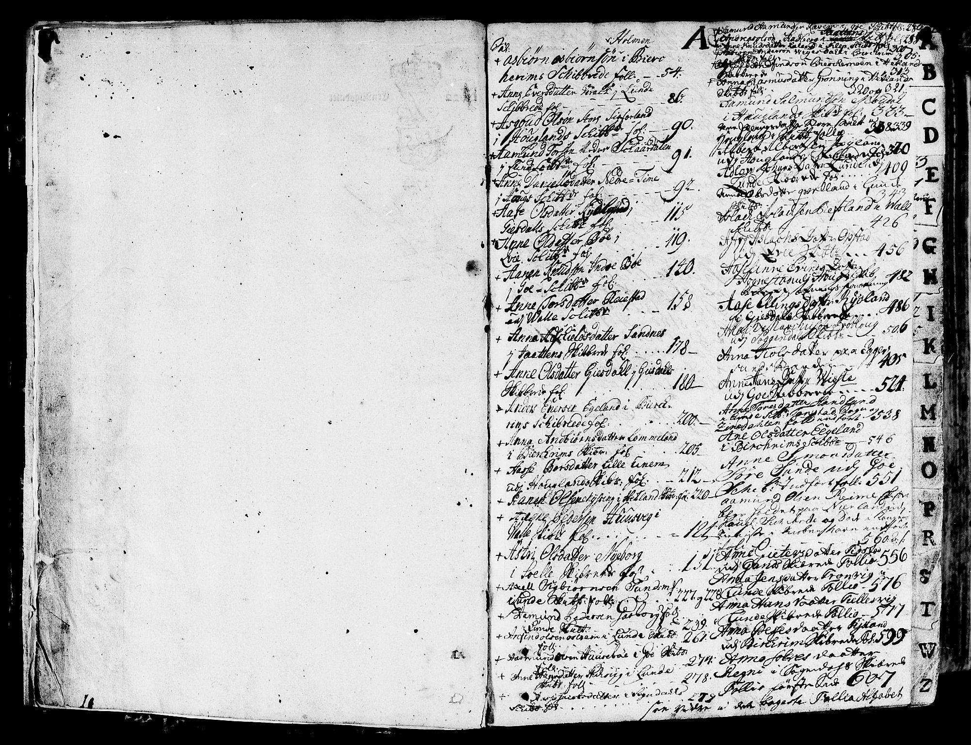 SAST, Jæren og Dalane sorenskriveri, 5/50BA/L0006B: SKIFTEPROTOKOLL, 1722-1739, s. 1b-2a