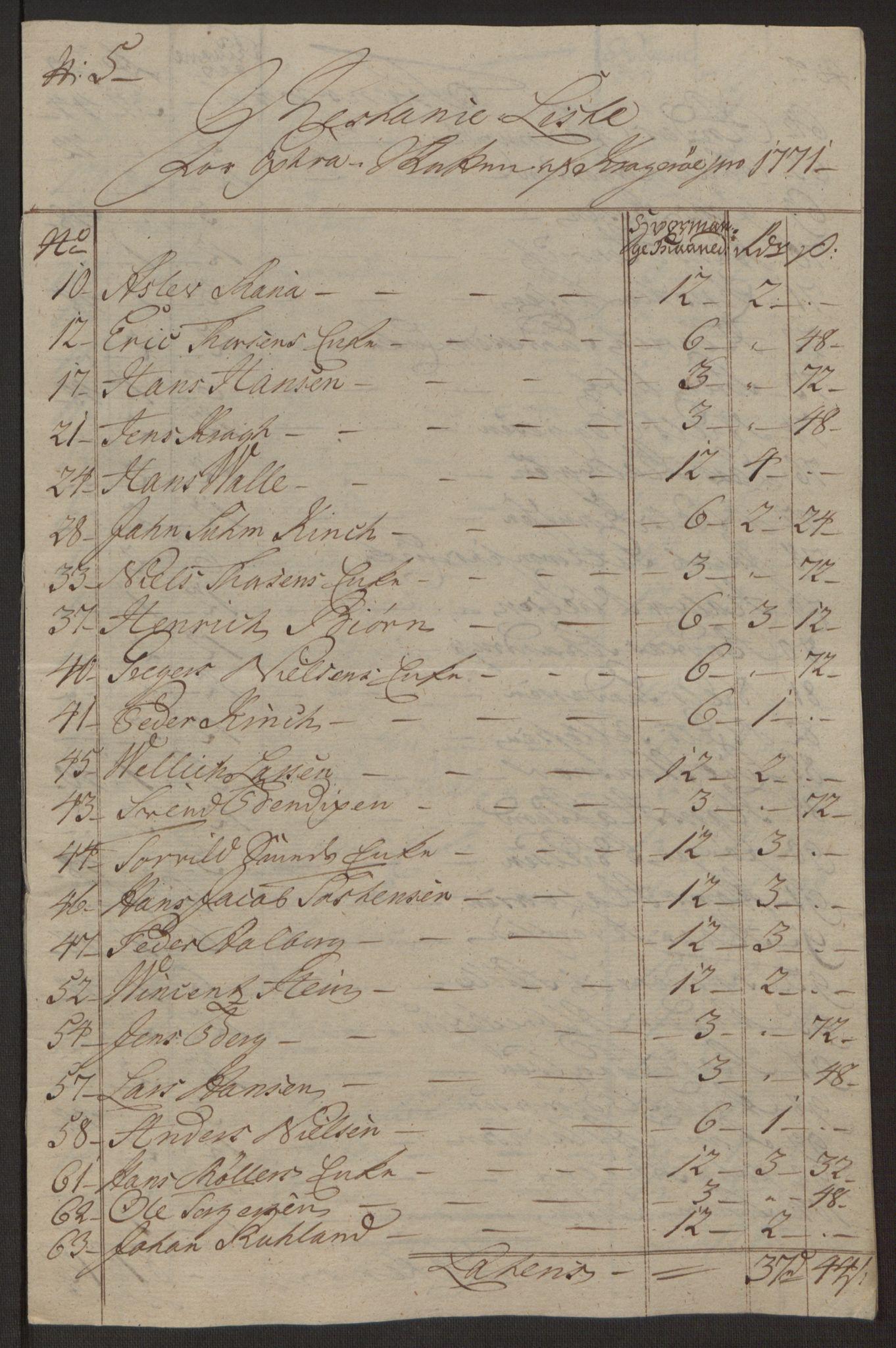 RA, Rentekammeret inntil 1814, Reviderte regnskaper, Byregnskaper, R/Rk/L0218: [K2] Kontribusjonsregnskap, 1768-1772, s. 77