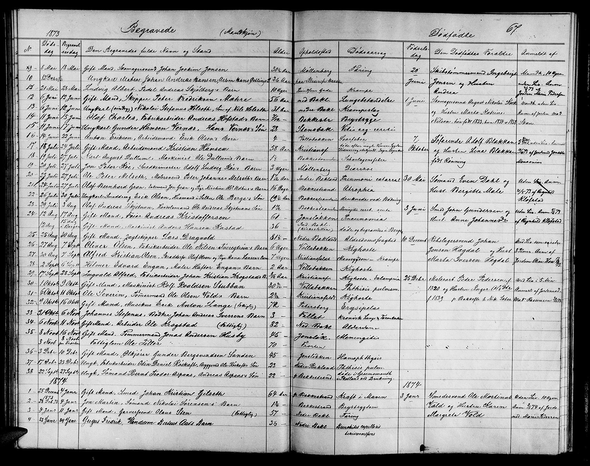 SAT, Ministerialprotokoller, klokkerbøker og fødselsregistre - Sør-Trøndelag, 604/L0221: Klokkerbok nr. 604C04, 1870-1885, s. 67