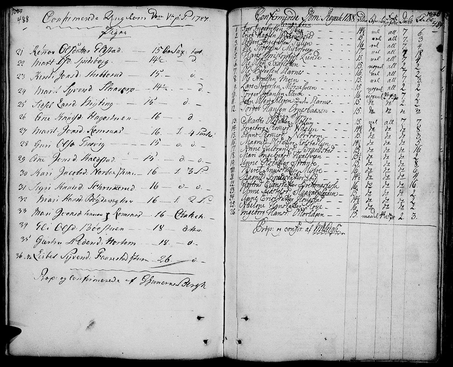 SAH, Ringebu prestekontor, Ministerialbok nr. 3, 1781-1820, s. 488-489