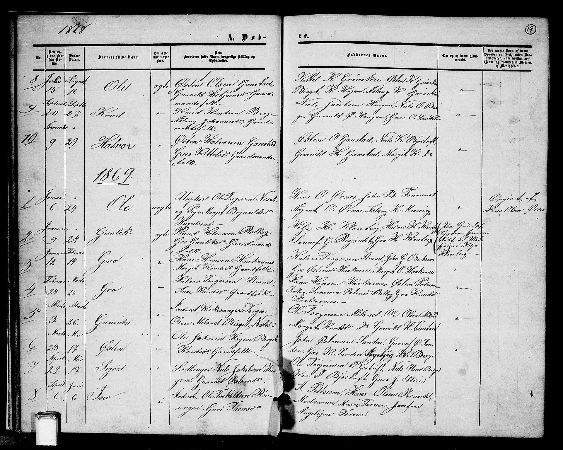 SAKO, Tinn kirkebøker, G/Gb/L0002: Klokkerbok nr. II 2, 1851-1886, s. 19