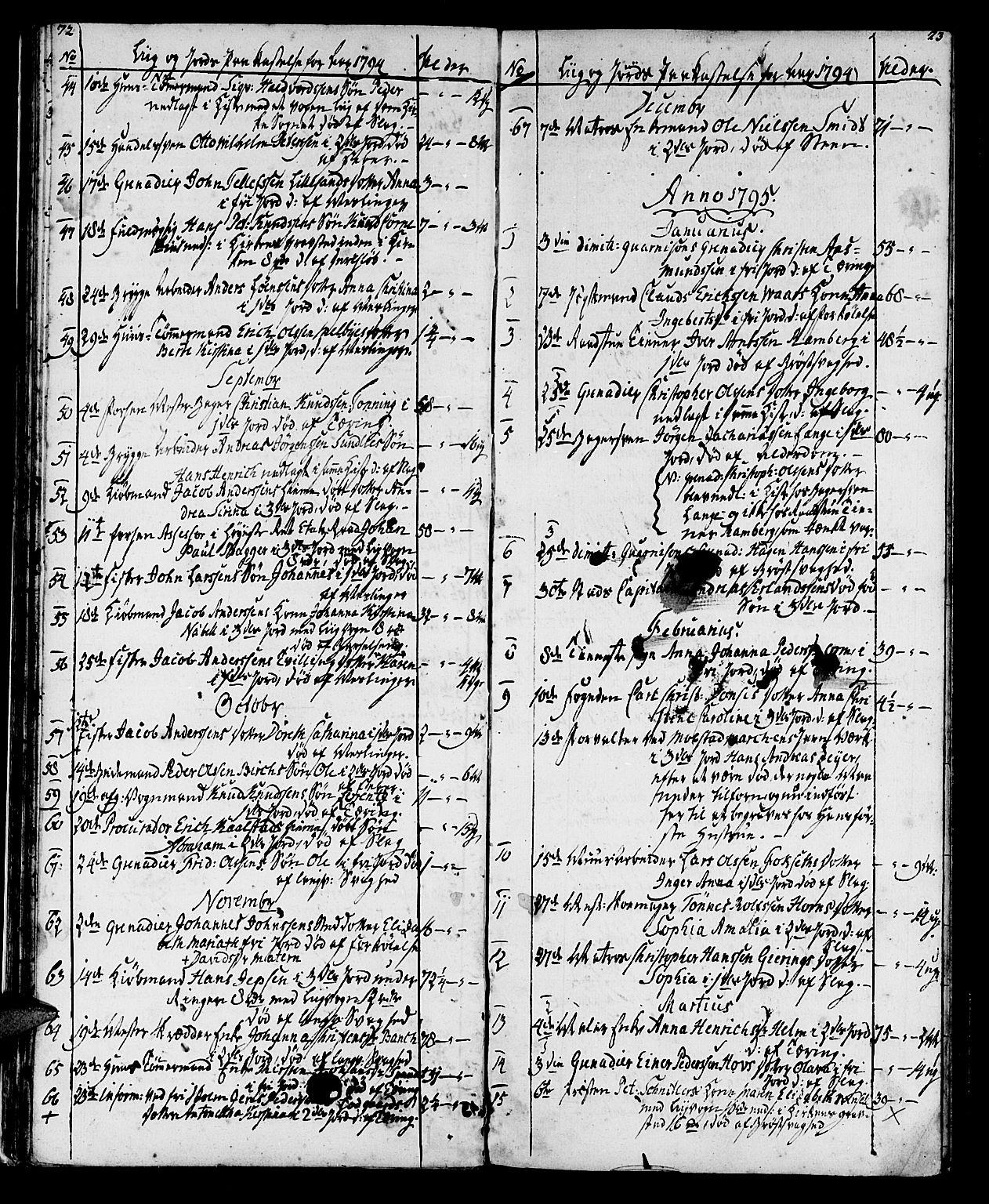 SAT, Ministerialprotokoller, klokkerbøker og fødselsregistre - Sør-Trøndelag, 602/L0134: Klokkerbok nr. 602C02, 1759-1812, s. 72-73