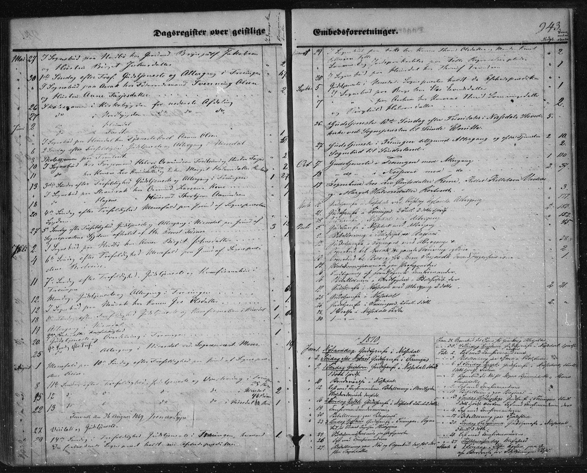 SAKO, Nissedal kirkebøker, F/Fa/L0003: Ministerialbok nr. I 3, 1846-1870, s. 942-943