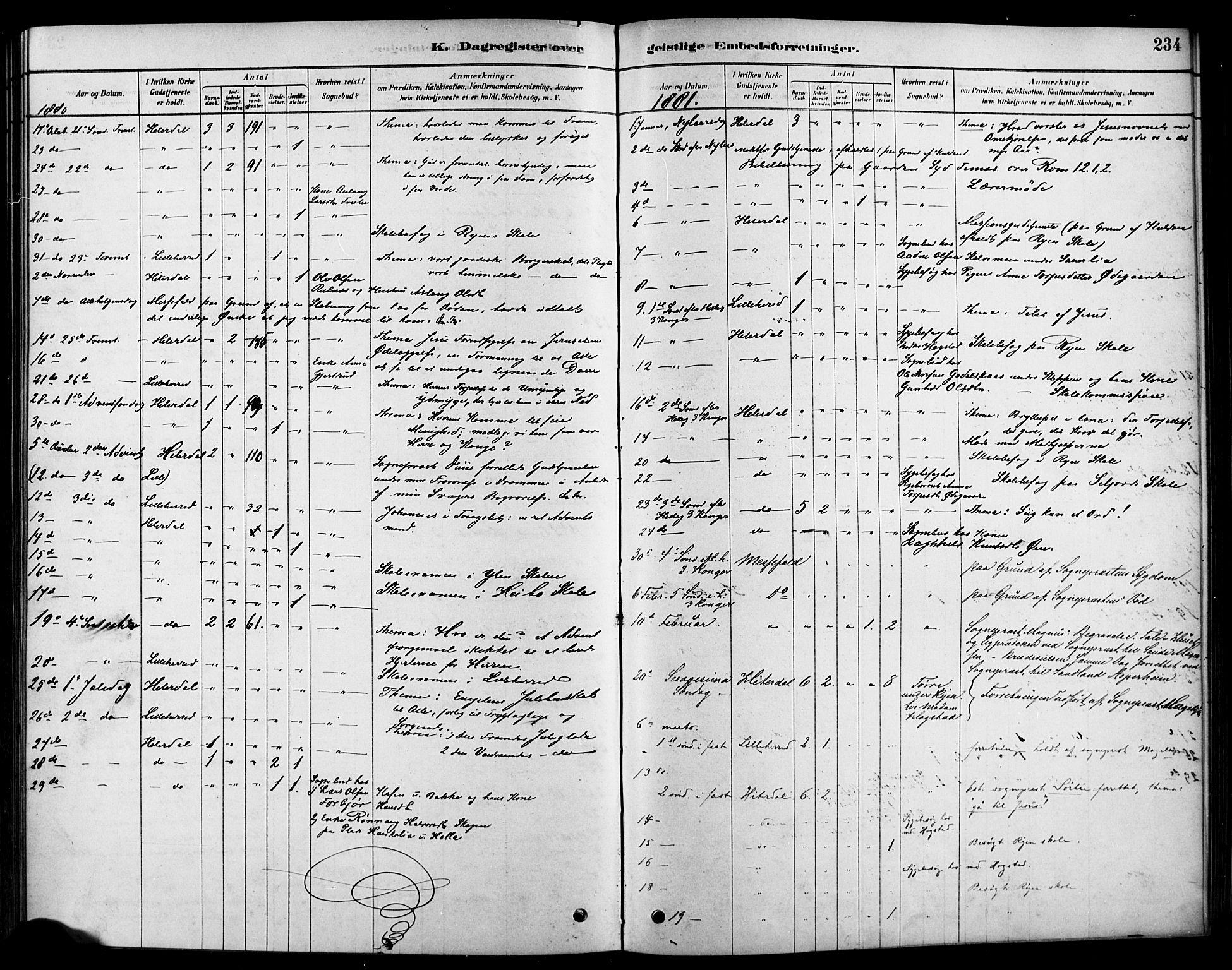 SAKO, Heddal kirkebøker, F/Fa/L0009: Ministerialbok nr. I 9, 1878-1903, s. 234