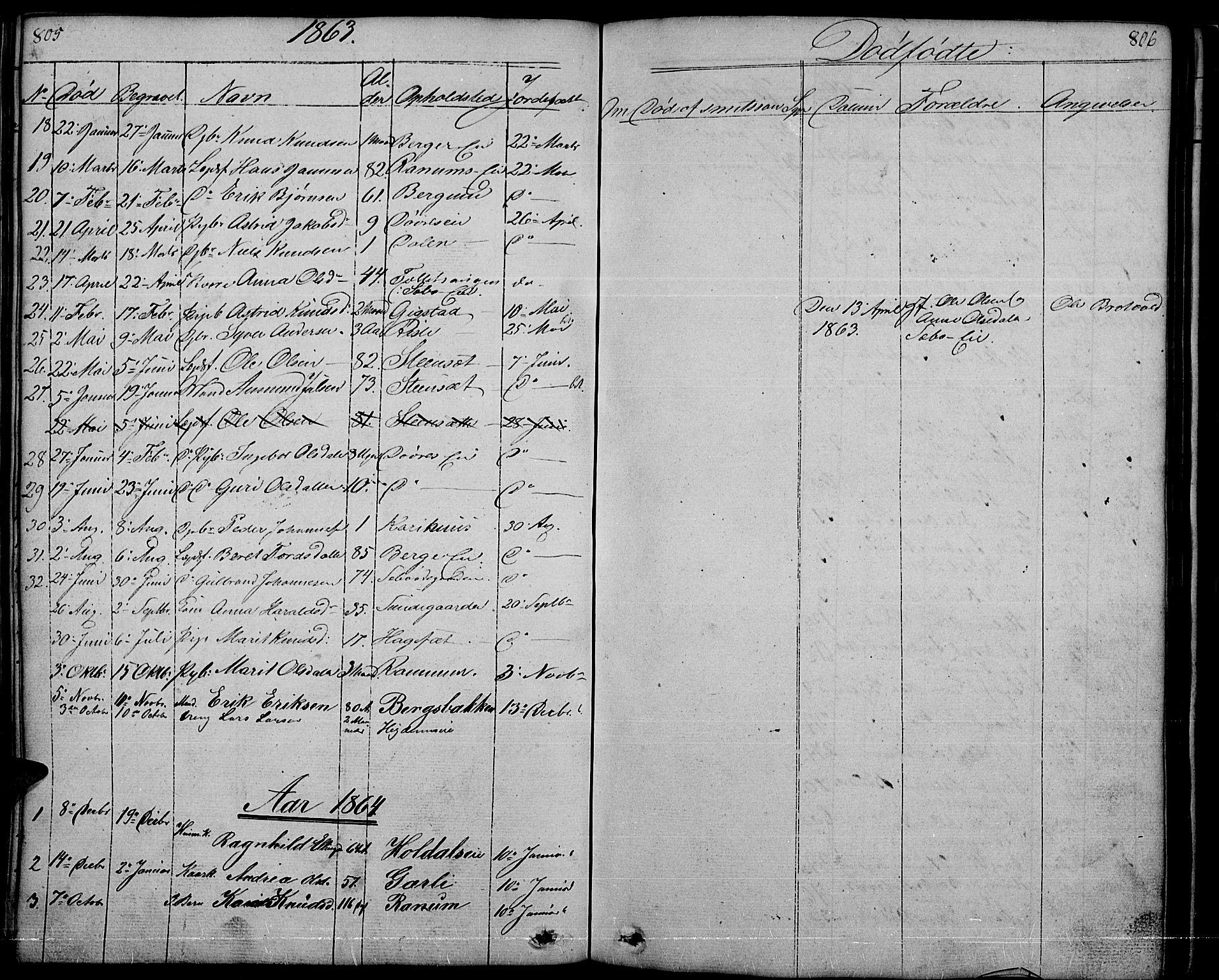 SAH, Nord-Aurdal prestekontor, Klokkerbok nr. 1, 1834-1887, s. 805-806
