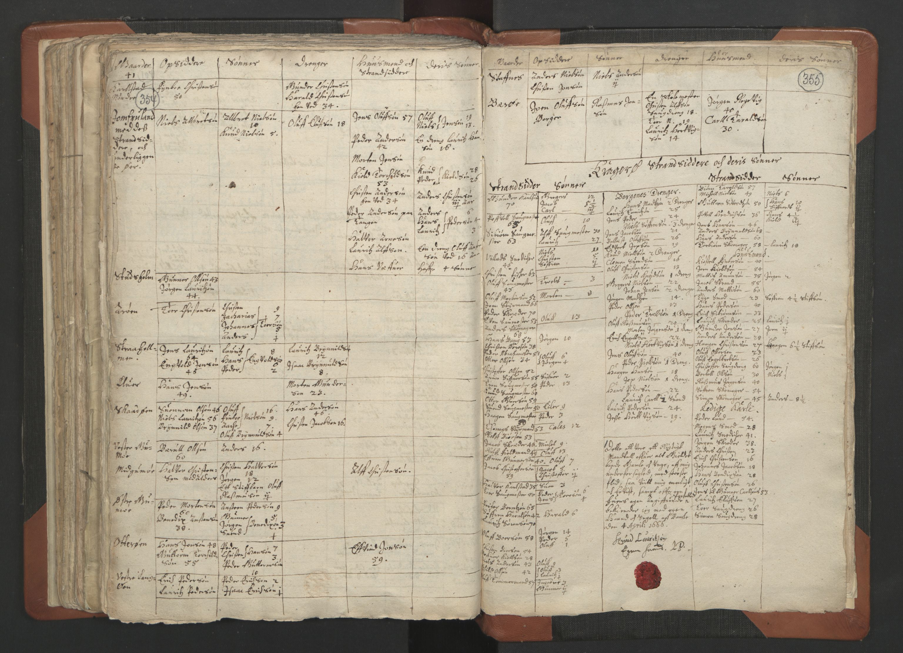 RA, Sogneprestenes manntall 1664-1666, nr. 12: Øvre Telemark prosti, Nedre Telemark prosti og Bamble prosti, 1664-1666, s. 354-355