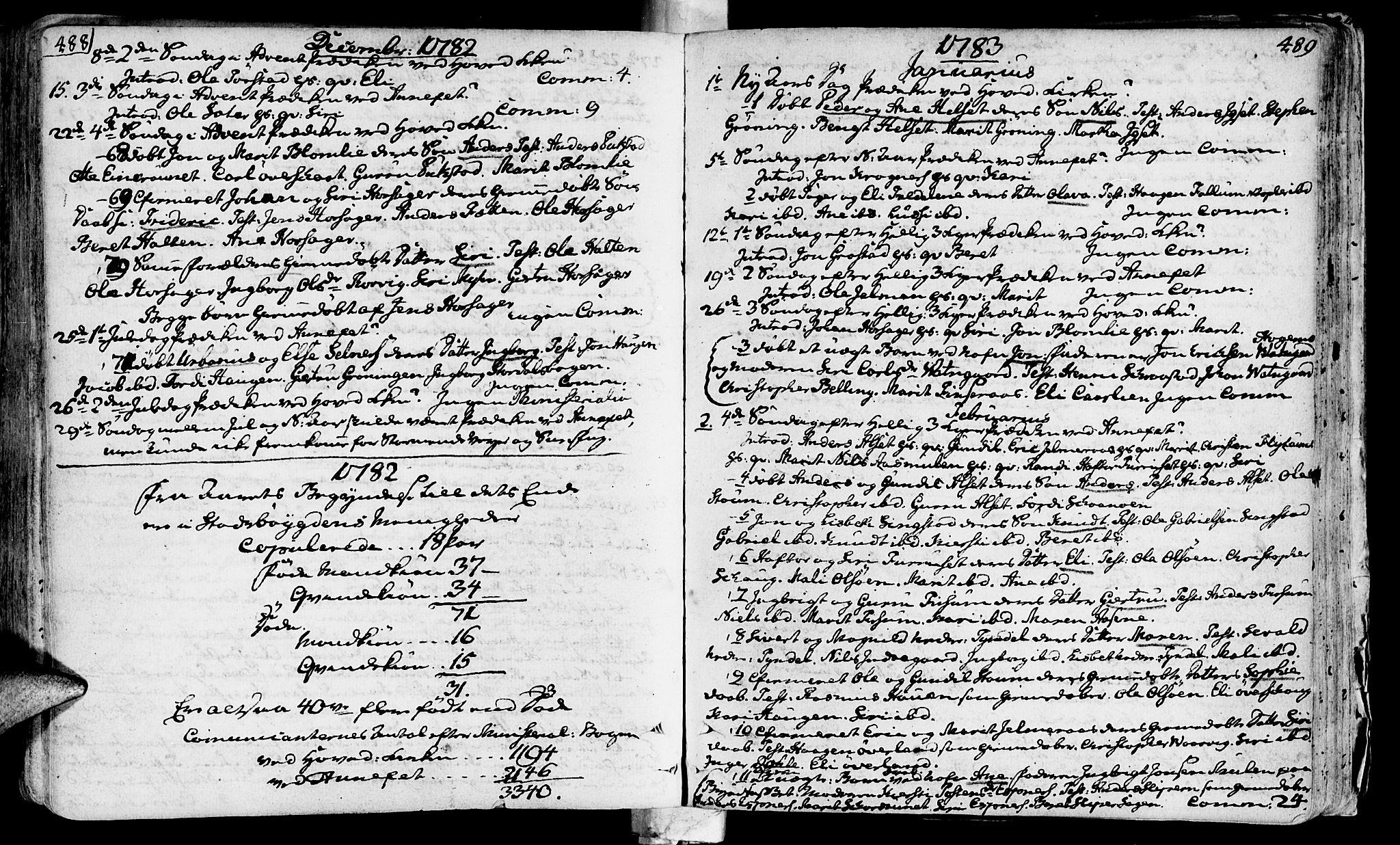 SAT, Ministerialprotokoller, klokkerbøker og fødselsregistre - Sør-Trøndelag, 646/L0605: Ministerialbok nr. 646A03, 1751-1790, s. 488-489