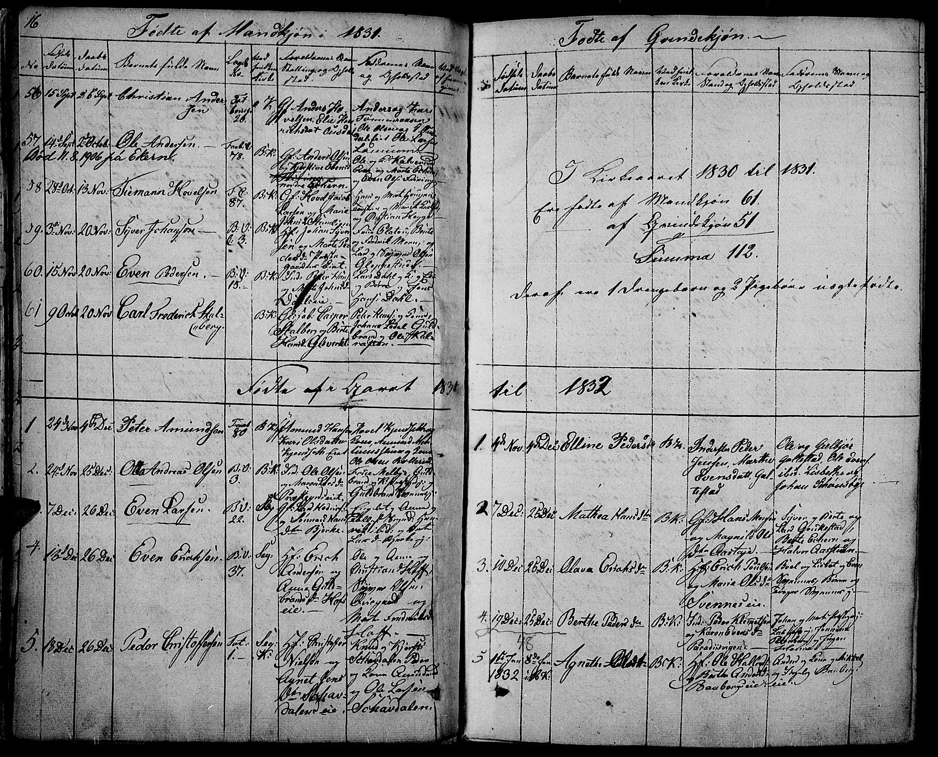 SAH, Biri prestekontor, Ministerialbok nr. 4, 1829-1842, s. 16