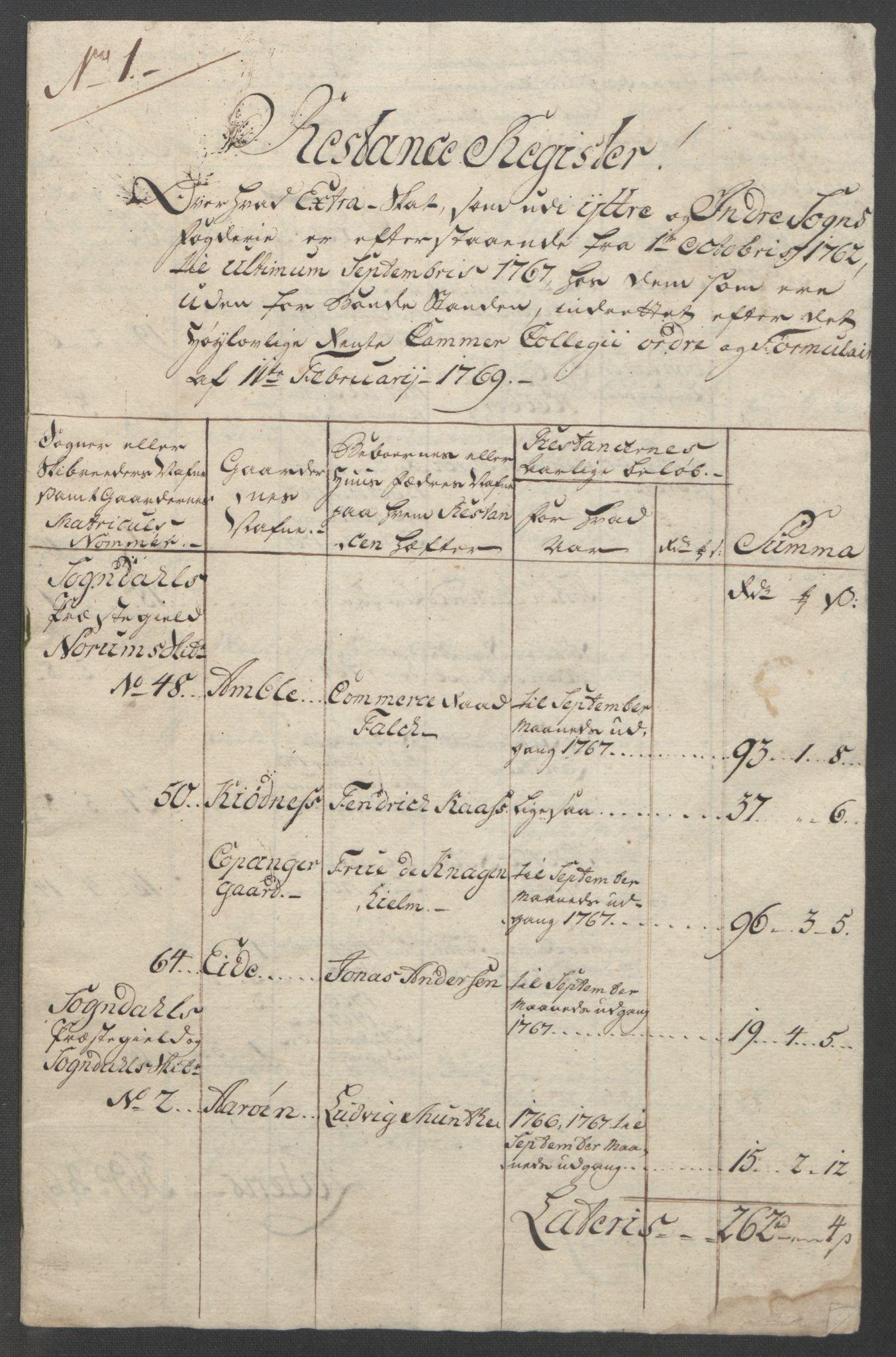 RA, Rentekammeret inntil 1814, Reviderte regnskaper, Fogderegnskap, R52/L3418: Ekstraskatten Sogn, 1762-1769, s. 341