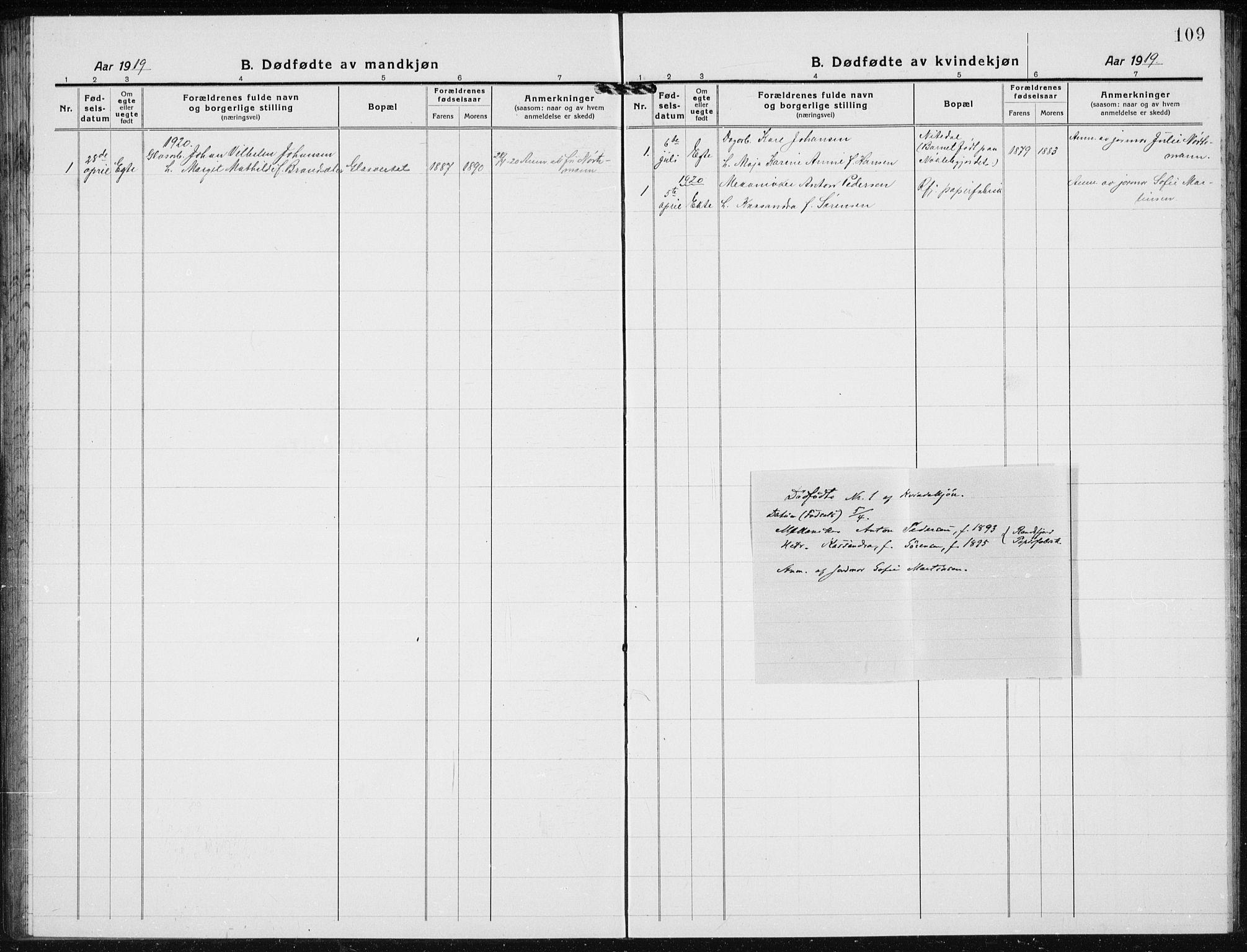 SAH, Jevnaker prestekontor, Klokkerbok nr. 5, 1919-1934, s. 109