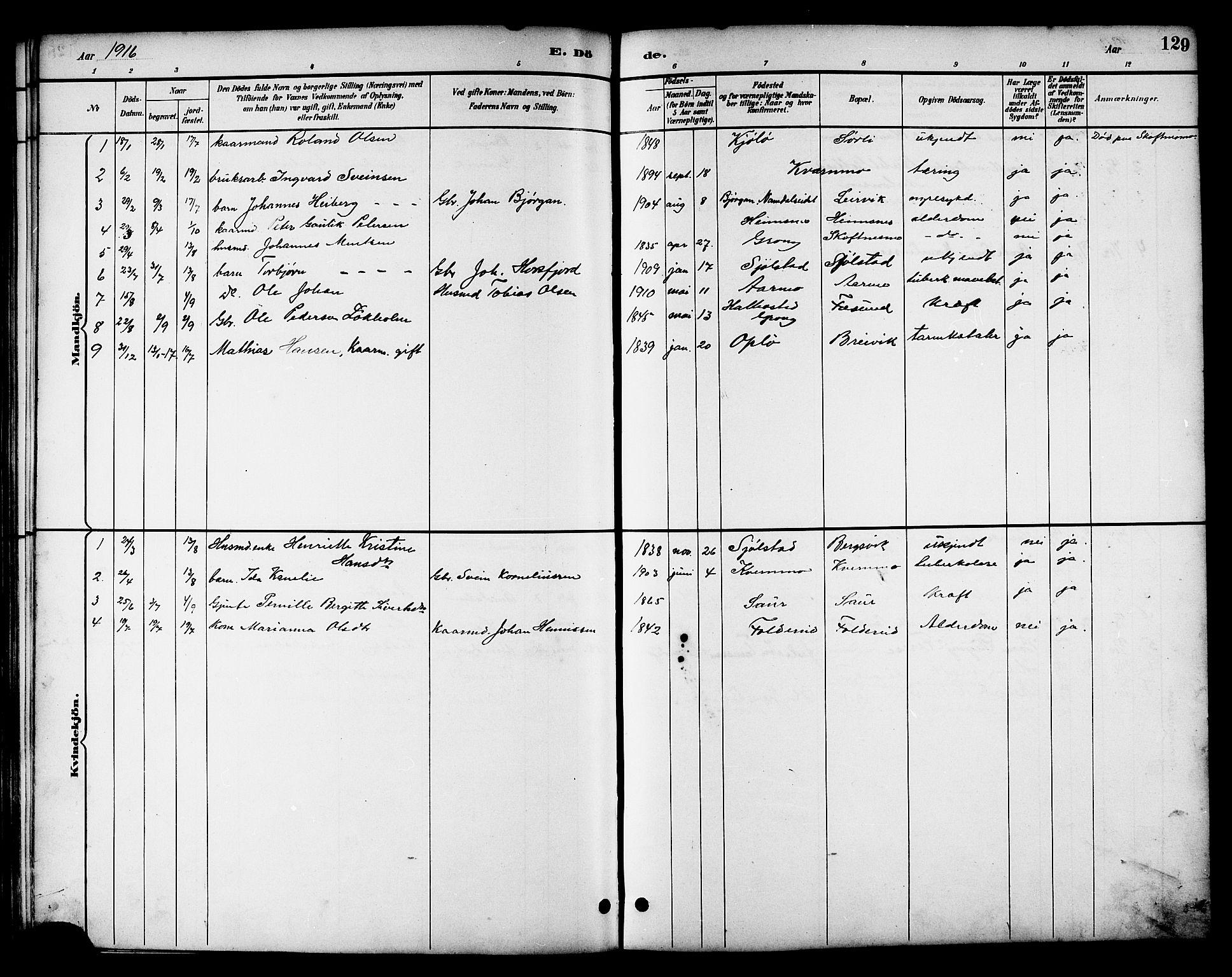 SAT, Ministerialprotokoller, klokkerbøker og fødselsregistre - Nord-Trøndelag, 783/L0662: Klokkerbok nr. 783C02, 1894-1919, s. 129