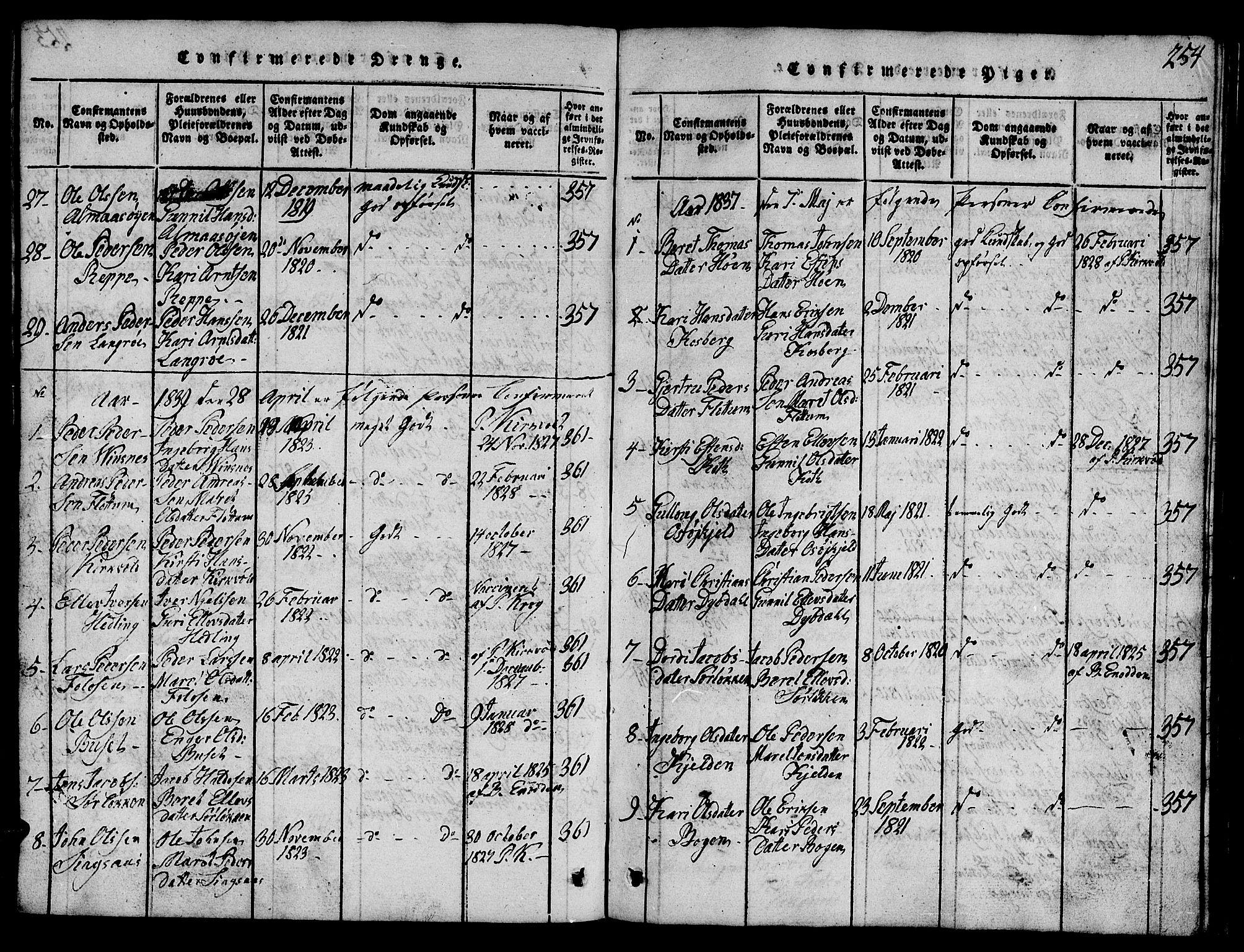 SAT, Ministerialprotokoller, klokkerbøker og fødselsregistre - Sør-Trøndelag, 688/L1026: Klokkerbok nr. 688C01, 1817-1860, s. 254