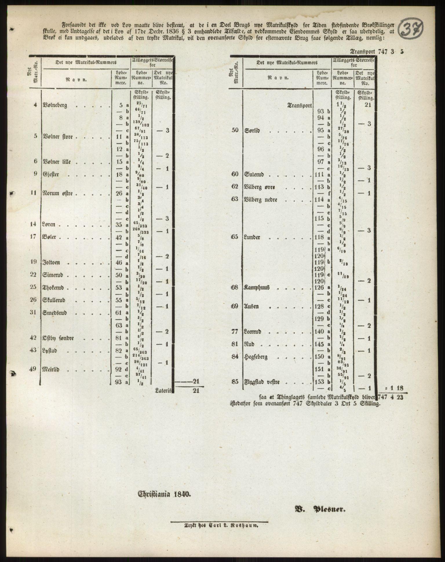 PUBL, Andre publikasjoner, -/Bind 2: Akershus amt, 1838, s. 64