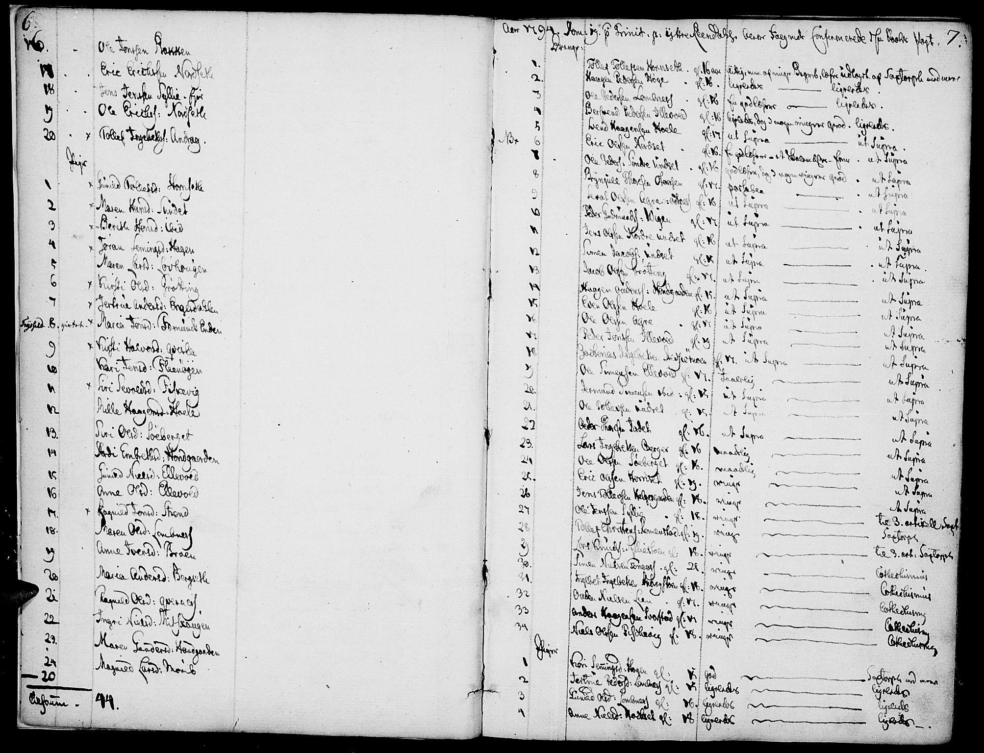 SAH, Rendalen prestekontor, H/Ha/Haa/L0002: Ministerialbok nr. 2, 1788-1814, s. 6-7