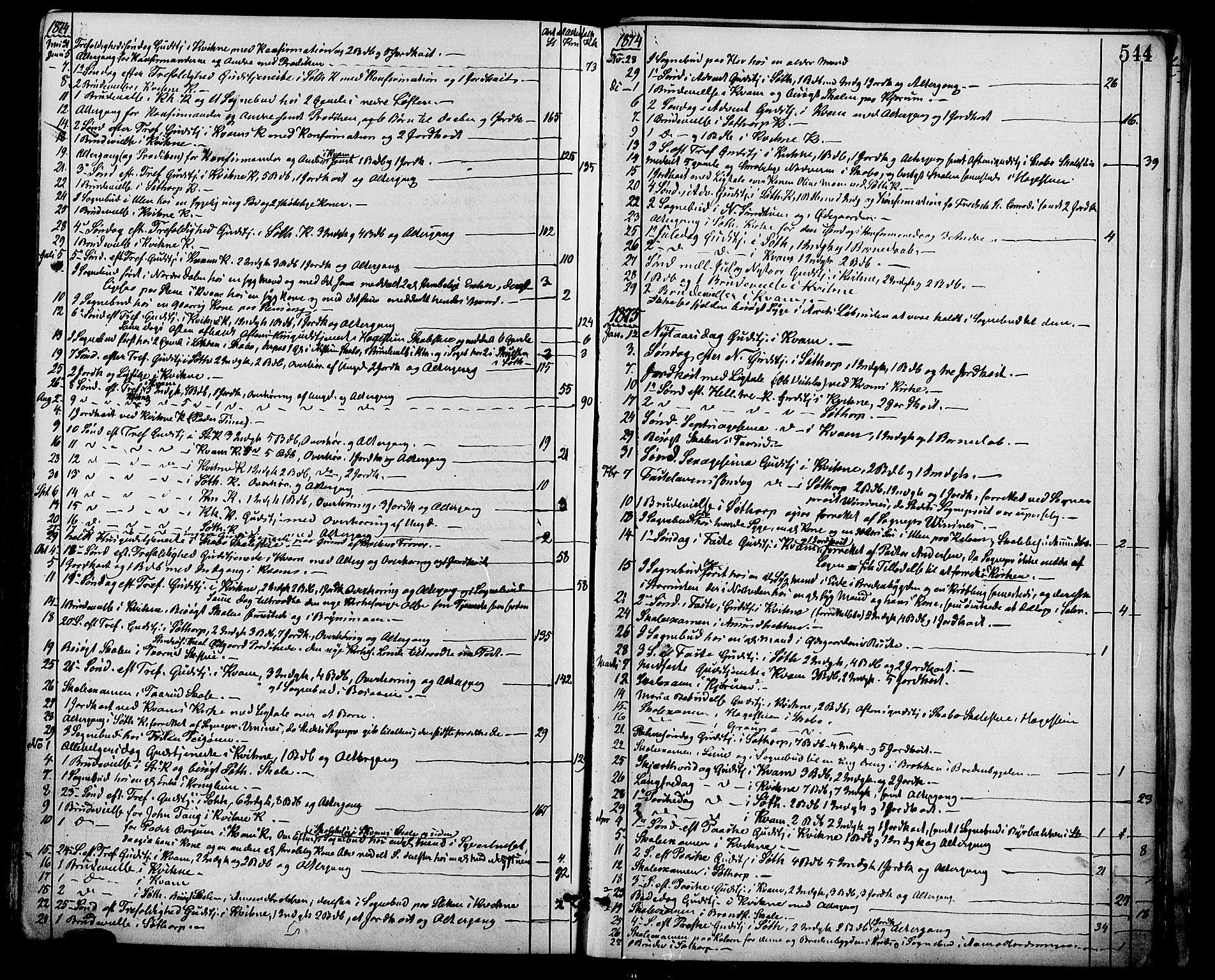 SAH, Nord-Fron prestekontor, Ministerialbok nr. 2, 1865-1883, s. 544