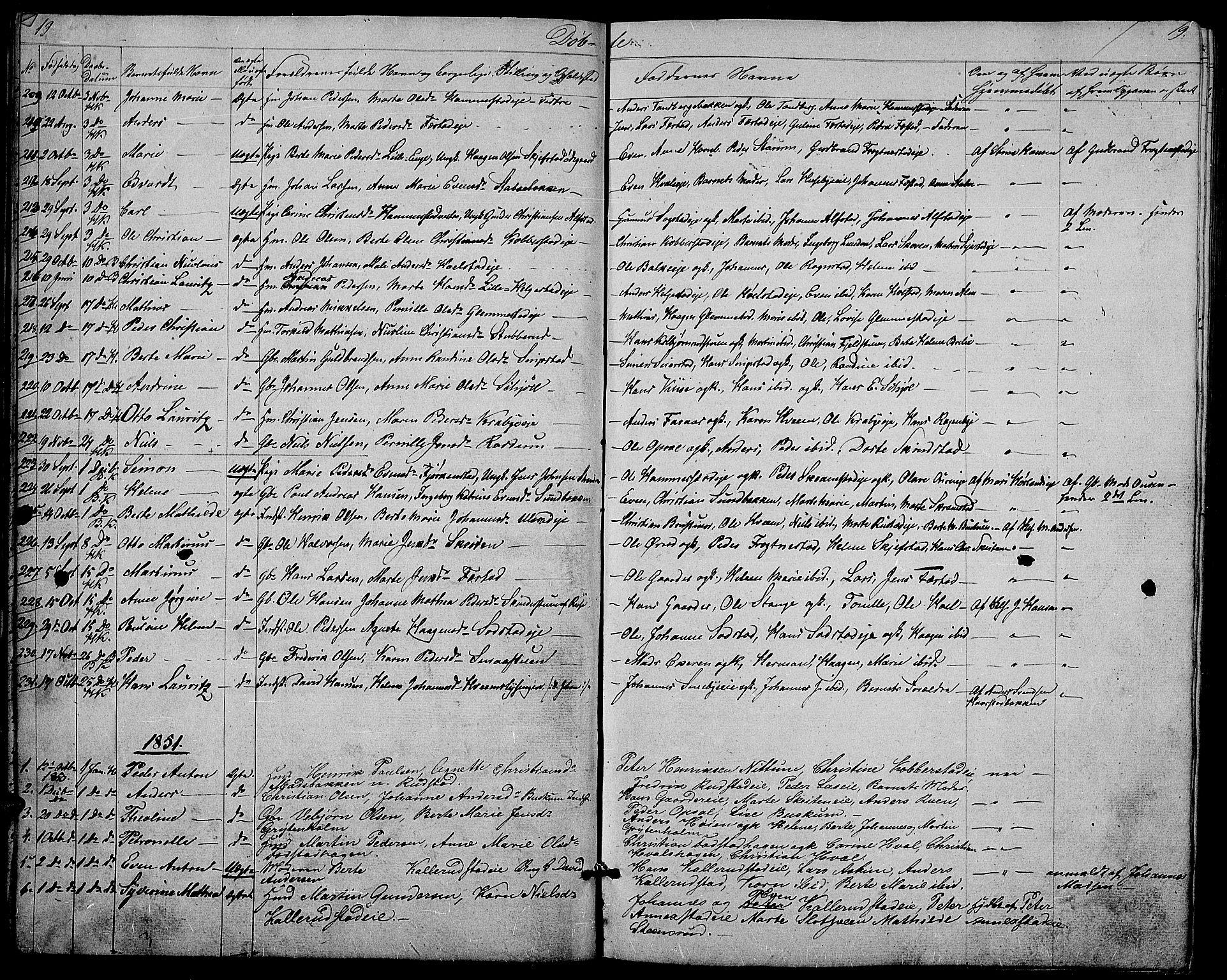 SAH, Østre Toten prestekontor, Klokkerbok nr. 3, 1848-1857, s. 19