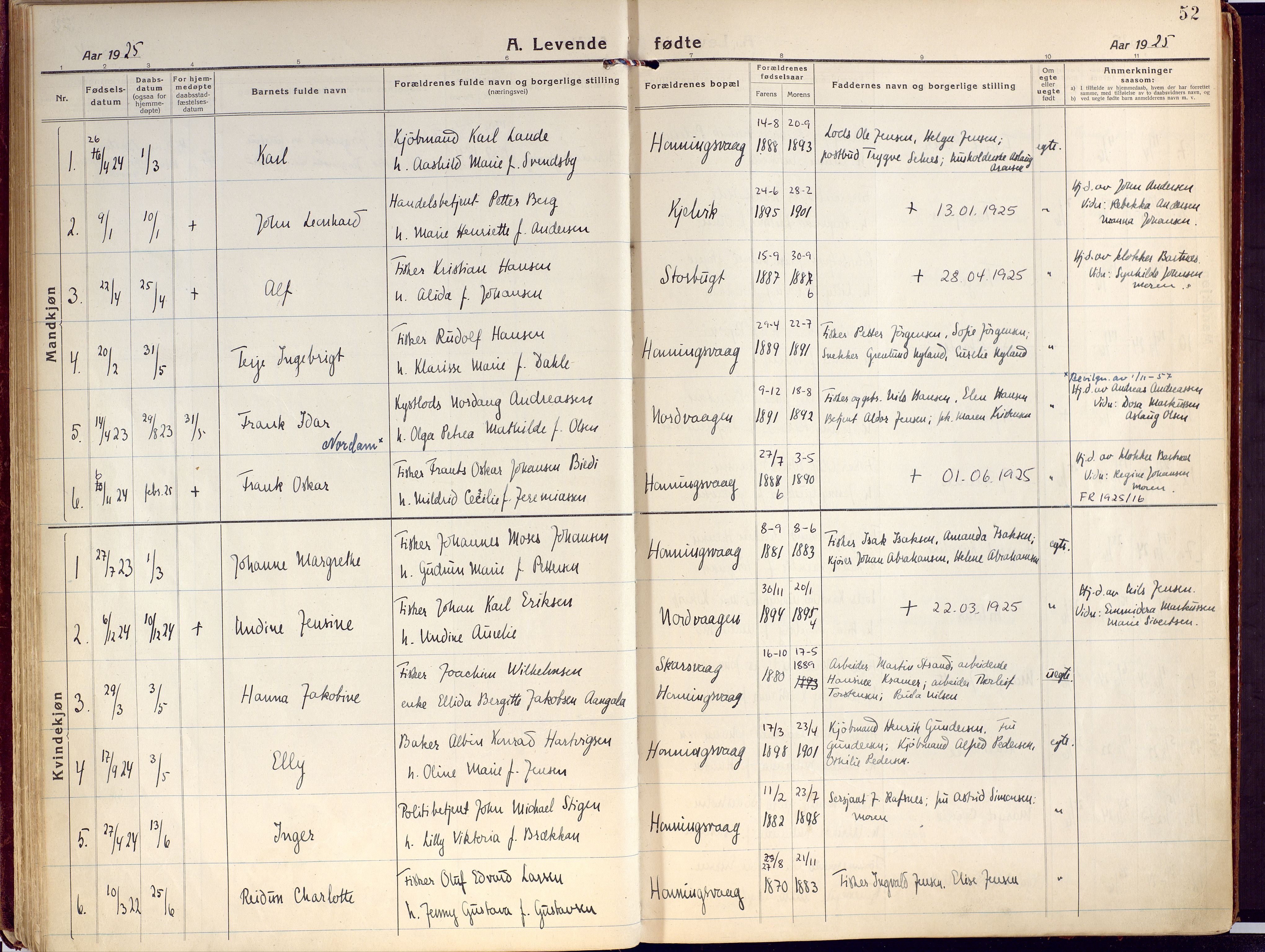 SATØ, Kjelvik/Nordkapp sokneprestkontor, H/Ha/L0002kirke: Ministerialbok nr. 2, 1920-1929, s. 52