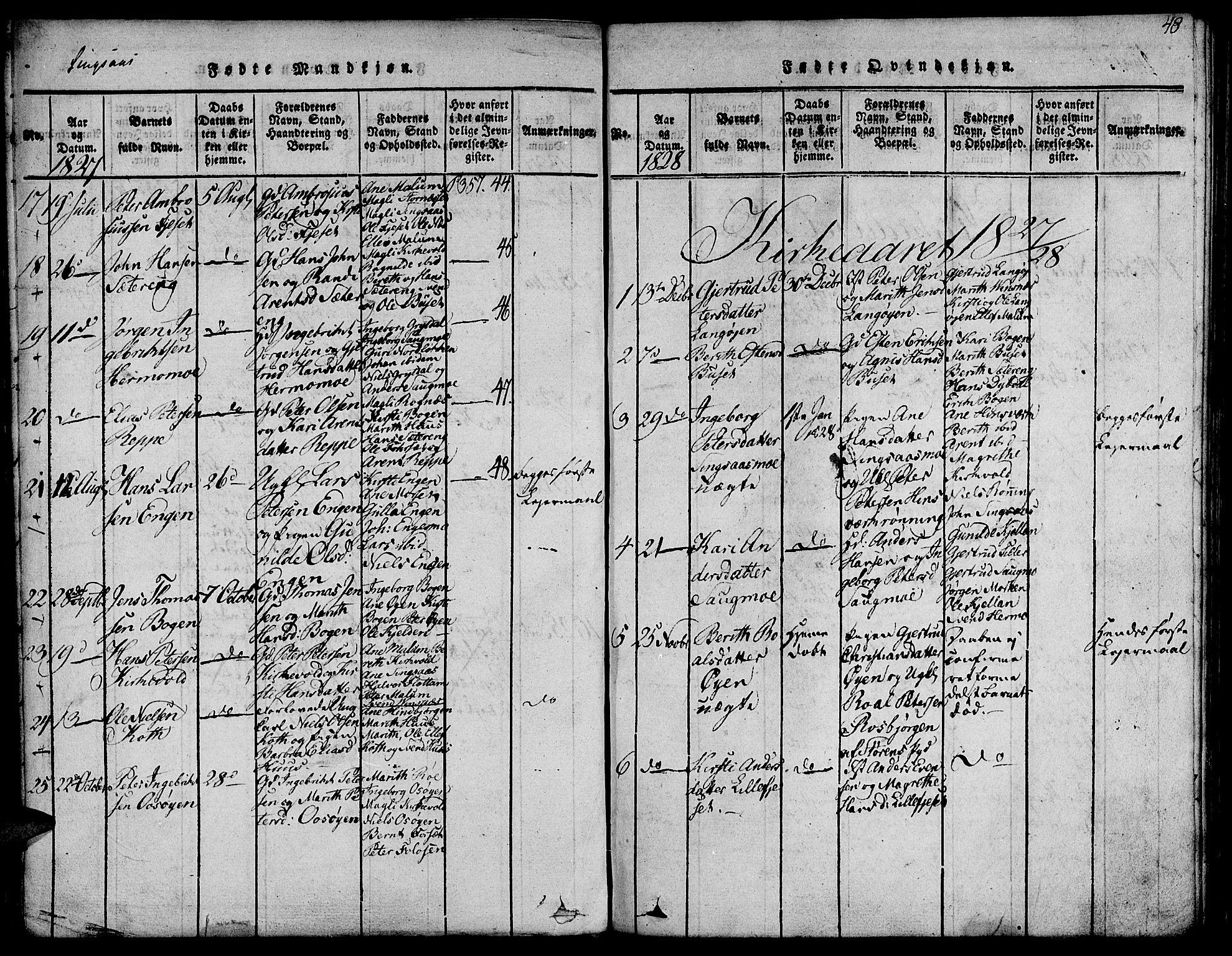 SAT, Ministerialprotokoller, klokkerbøker og fødselsregistre - Sør-Trøndelag, 685/L0955: Ministerialbok nr. 685A03 /2, 1817-1829, s. 48