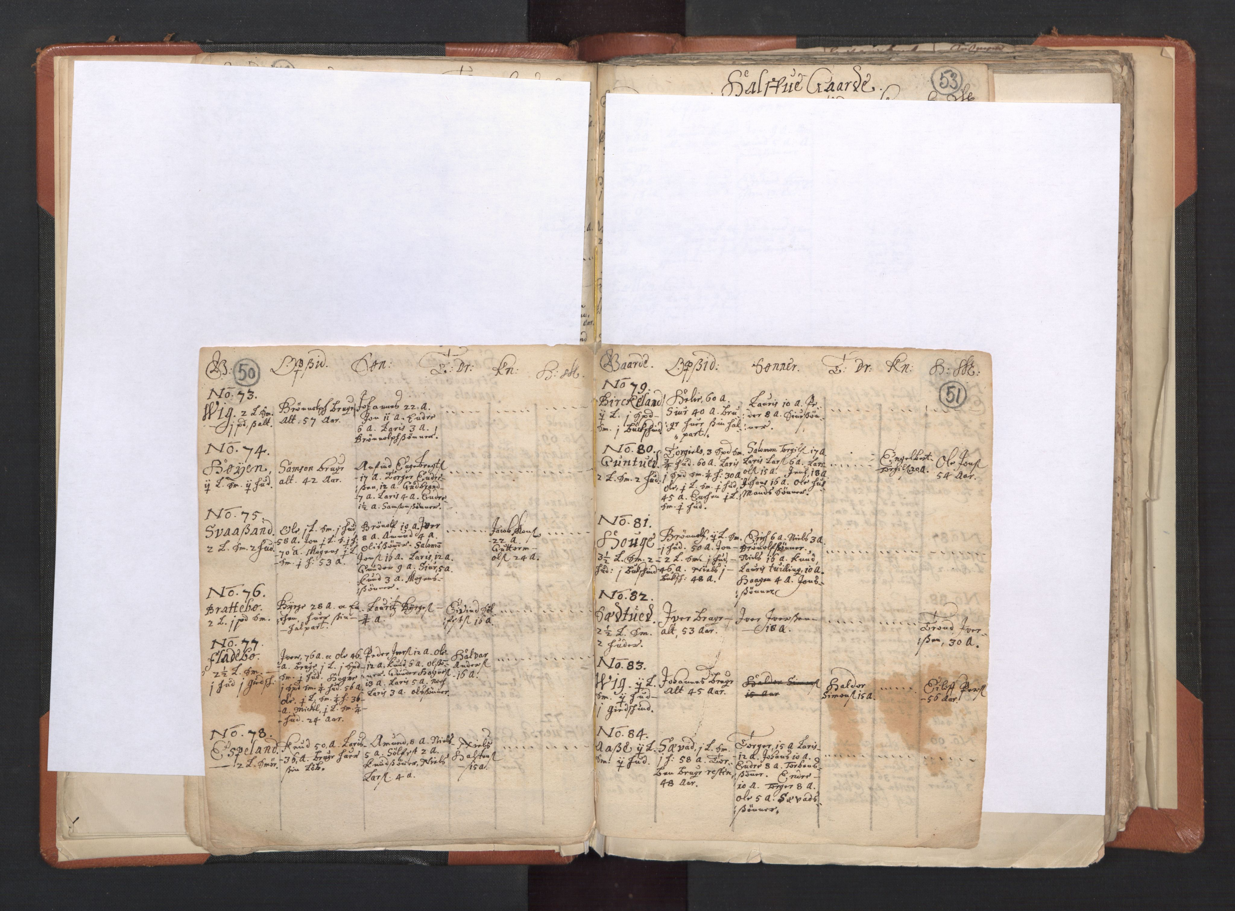 RA, Sogneprestenes manntall 1664-1666, nr. 20: Sunnhordland prosti, 1664-1666, s. 50-51