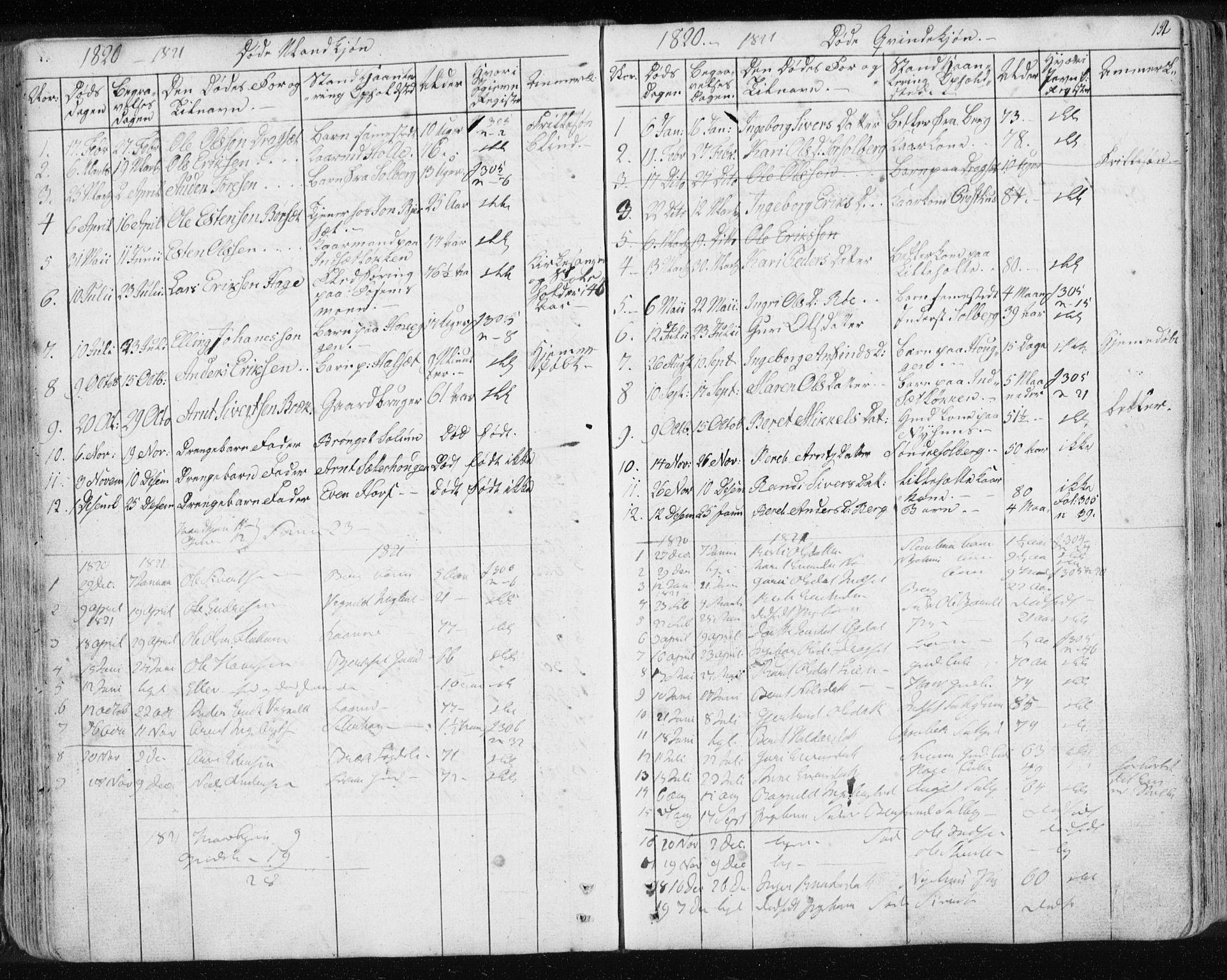 SAT, Ministerialprotokoller, klokkerbøker og fødselsregistre - Sør-Trøndelag, 689/L1043: Klokkerbok nr. 689C02, 1816-1892, s. 152