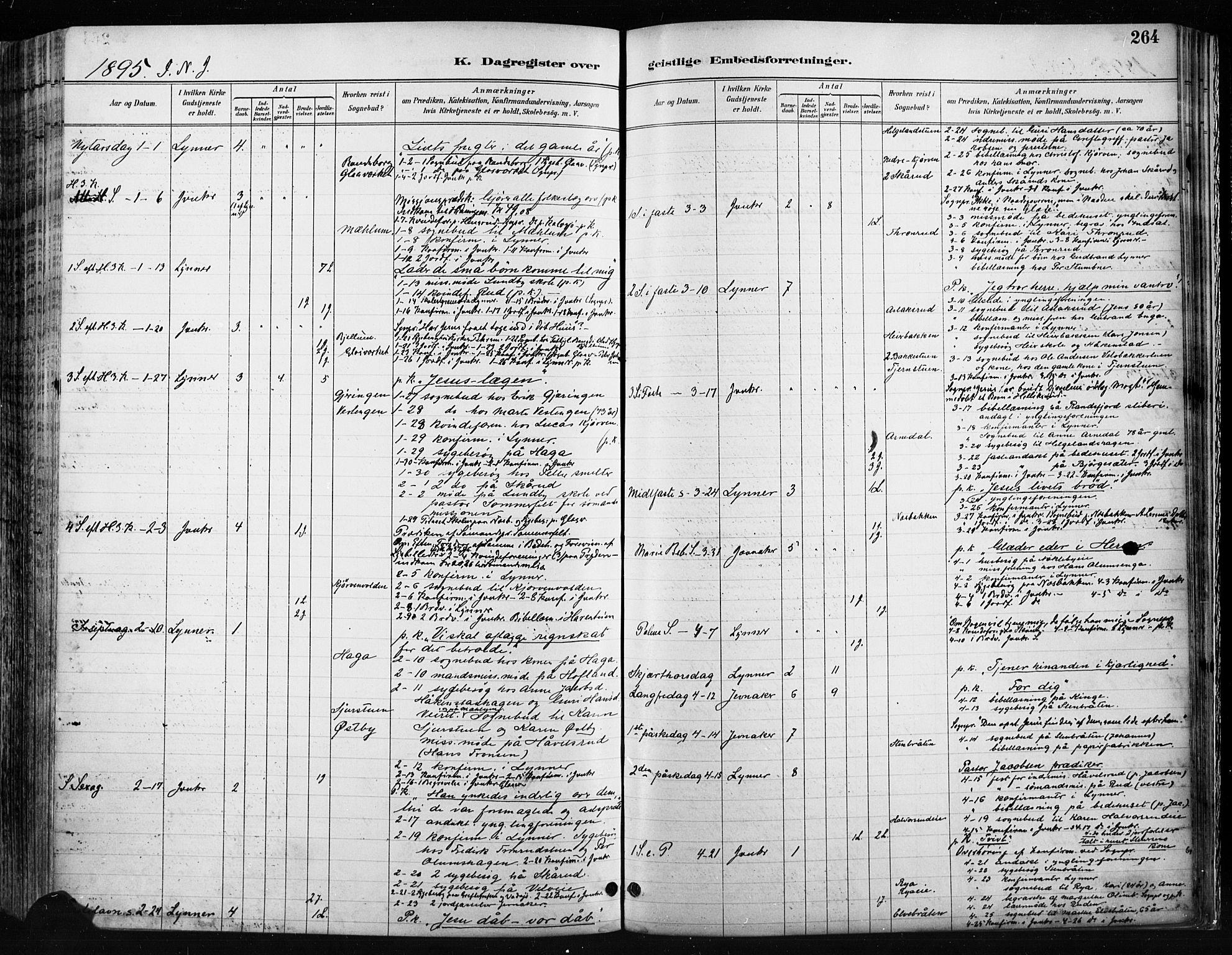 SAH, Jevnaker prestekontor, Ministerialbok nr. 9, 1891-1901, s. 264