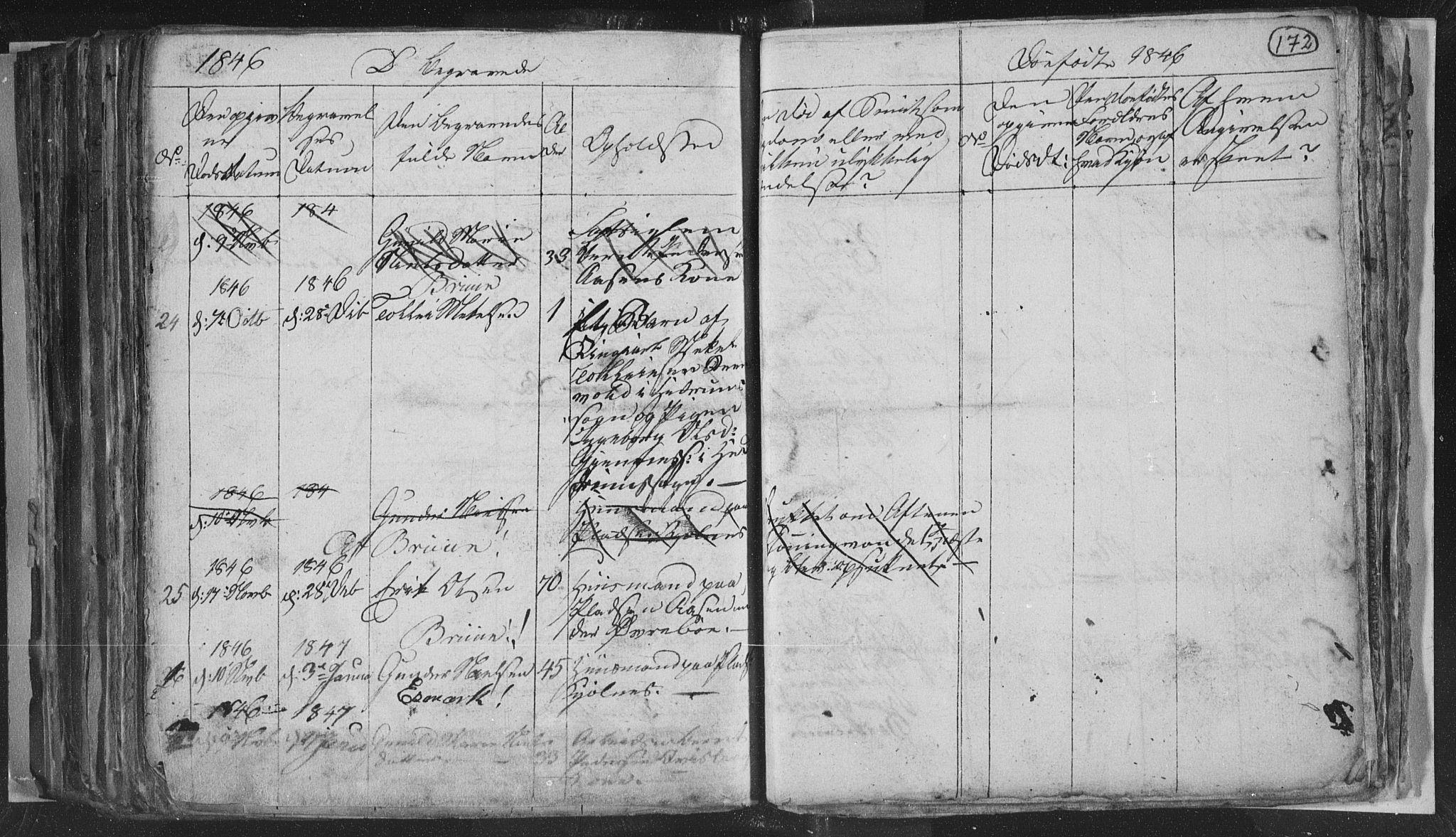 SAKO, Siljan kirkebøker, G/Ga/L0001: Klokkerbok nr. 1, 1827-1847, s. 172