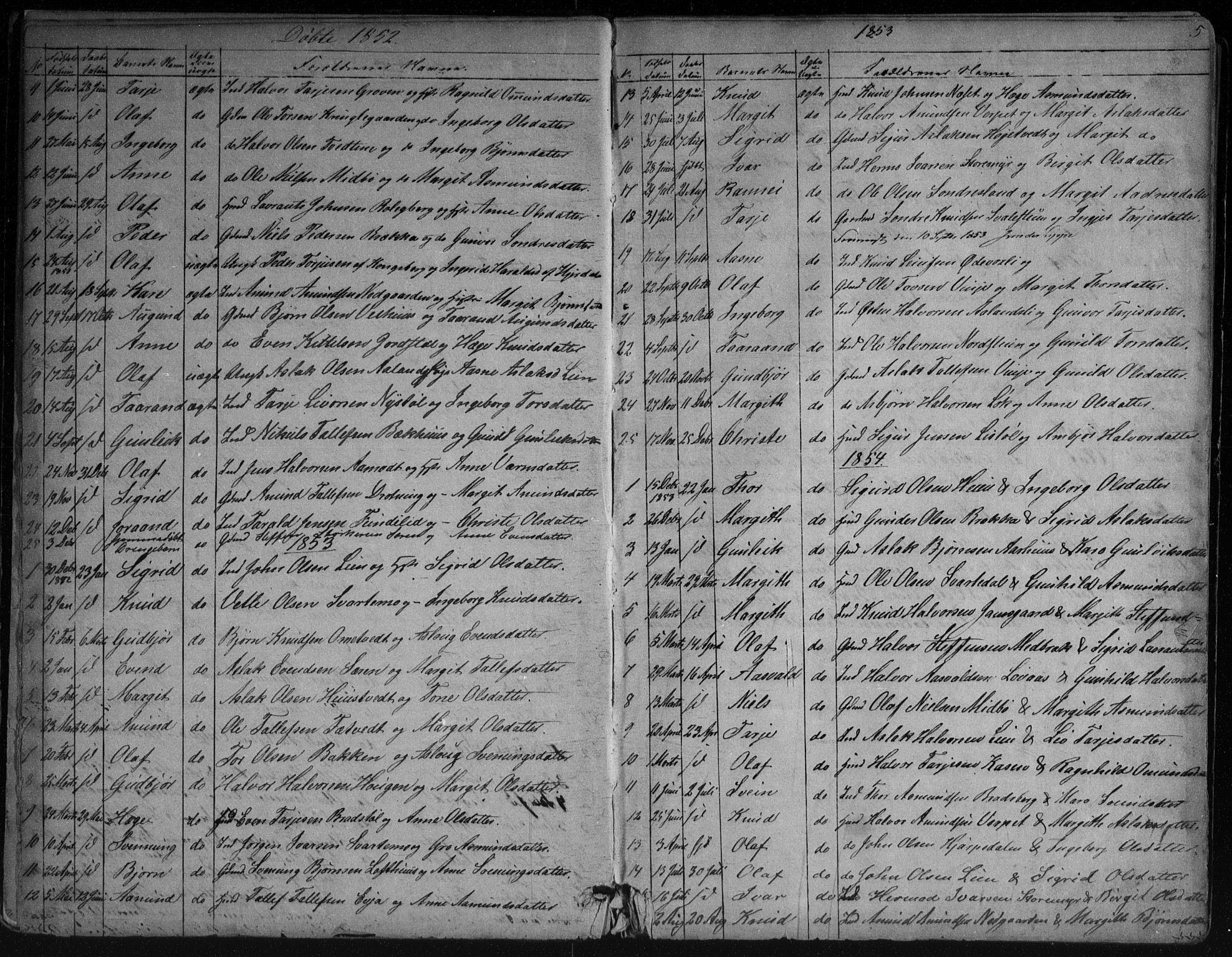 SAKO, Vinje kirkebøker, G/Ga/L0002: Klokkerbok nr. I 2, 1849-1893, s. 5