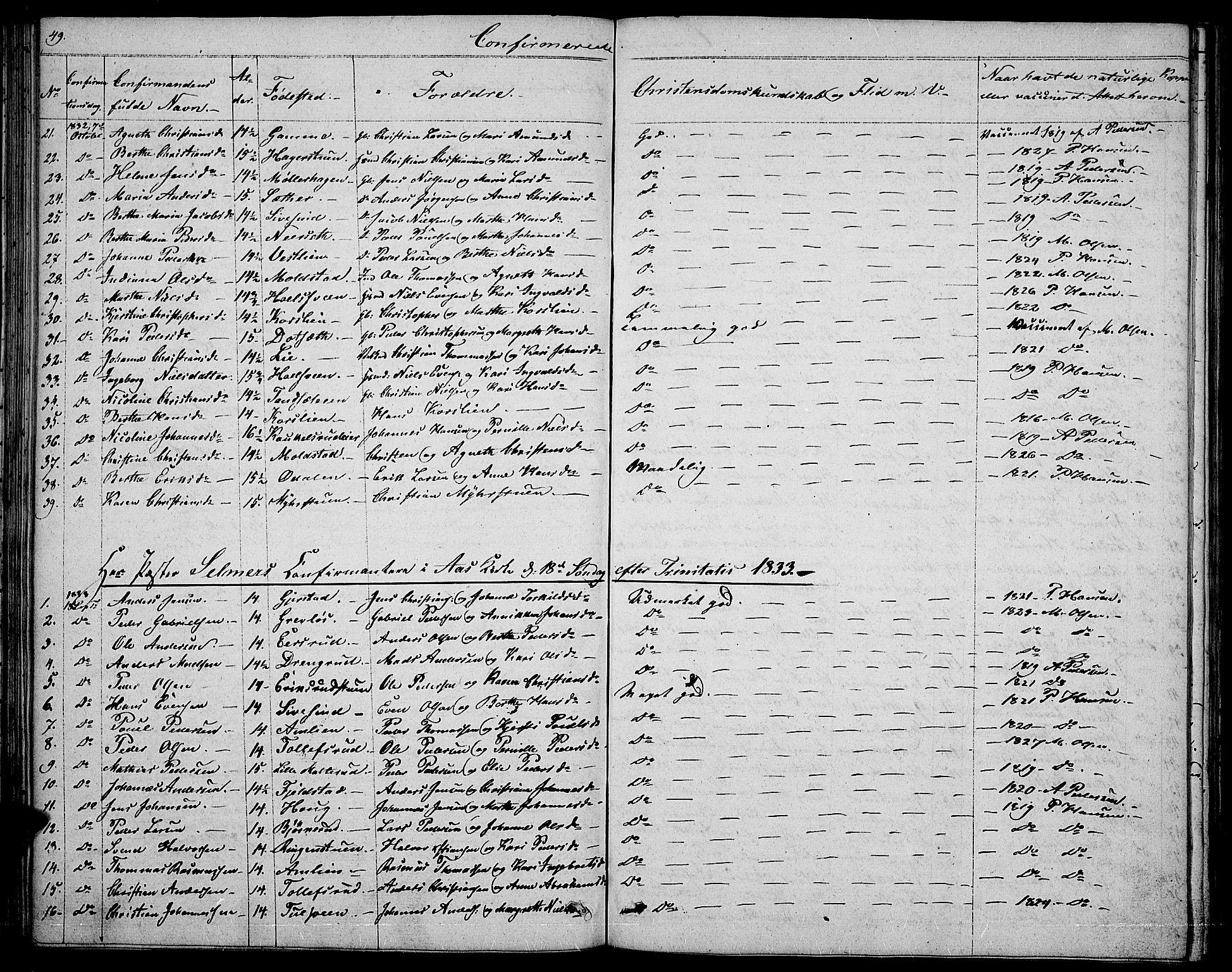 SAH, Vestre Toten prestekontor, Klokkerbok nr. 1, 1830-1836, s. 49