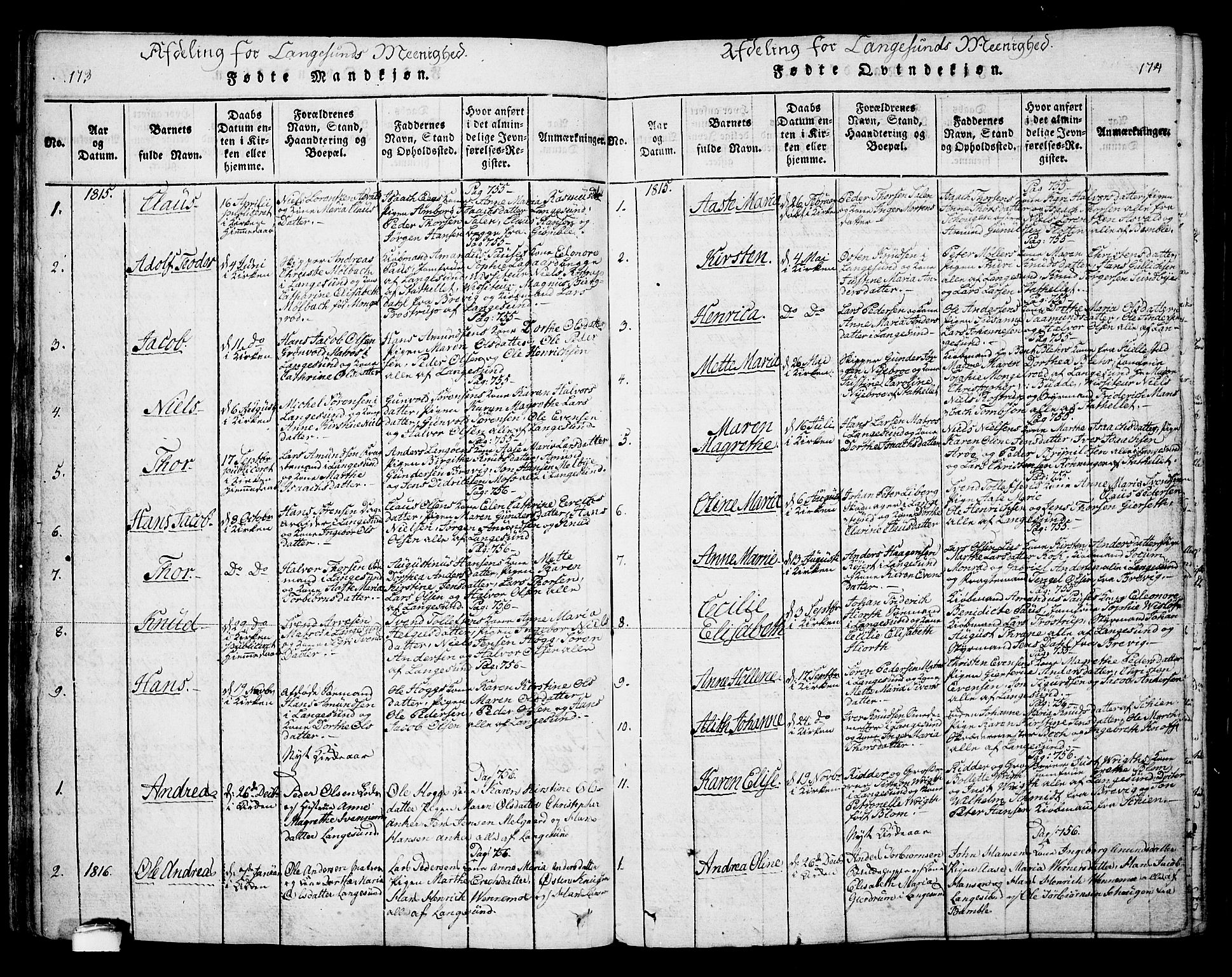 SAKO, Bamble kirkebøker, F/Fa/L0003: Ministerialbok nr. I 3 /2, 1815-1834, s. 173-174