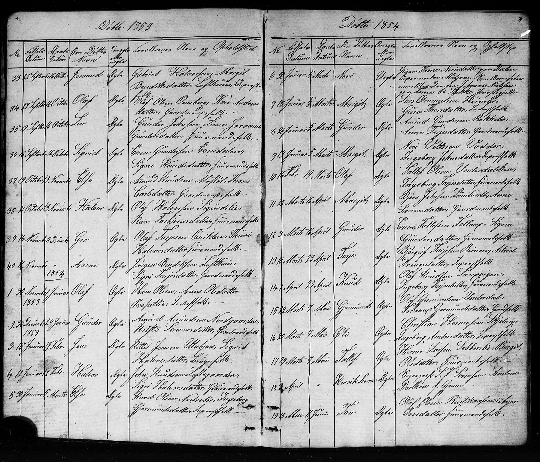 SAKO, Mo kirkebøker, G/Ga/L0001: Klokkerbok nr. I 1, 1851-1891, s. 6