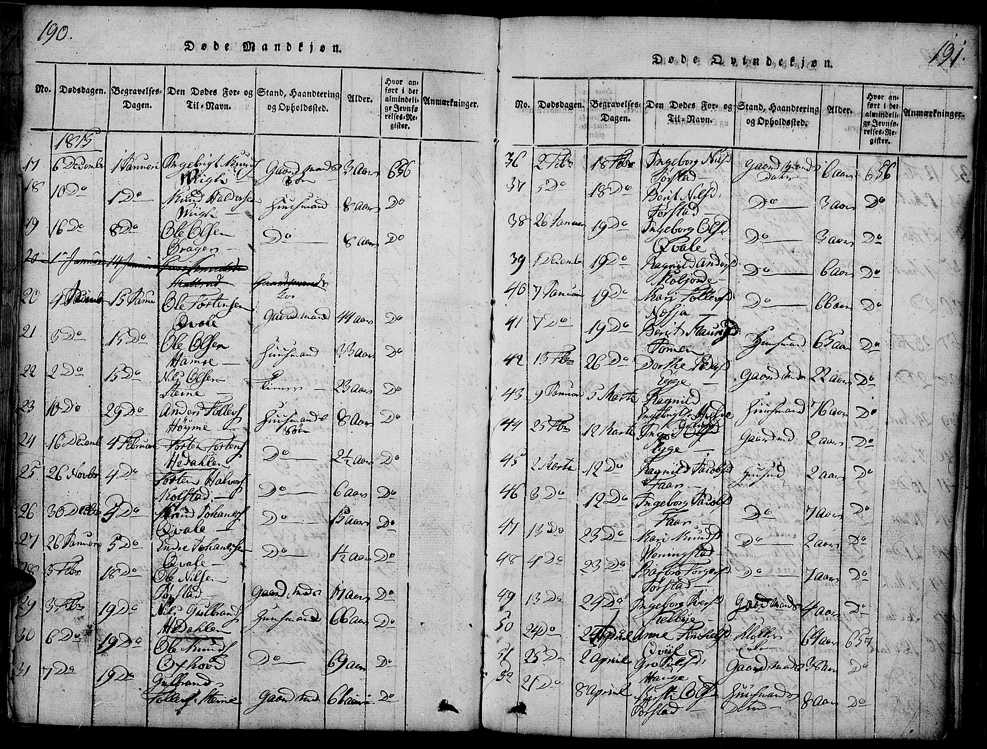 SAH, Slidre prestekontor, Ministerialbok nr. 2, 1814-1830, s. 190-191