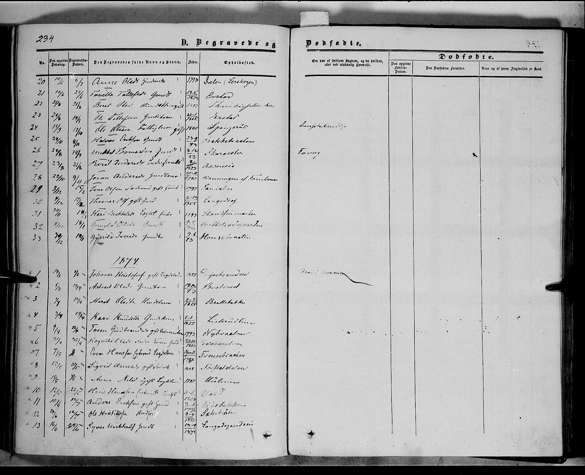 SAH, Sør-Aurdal prestekontor, Ministerialbok nr. 5, 1849-1876, s. 234