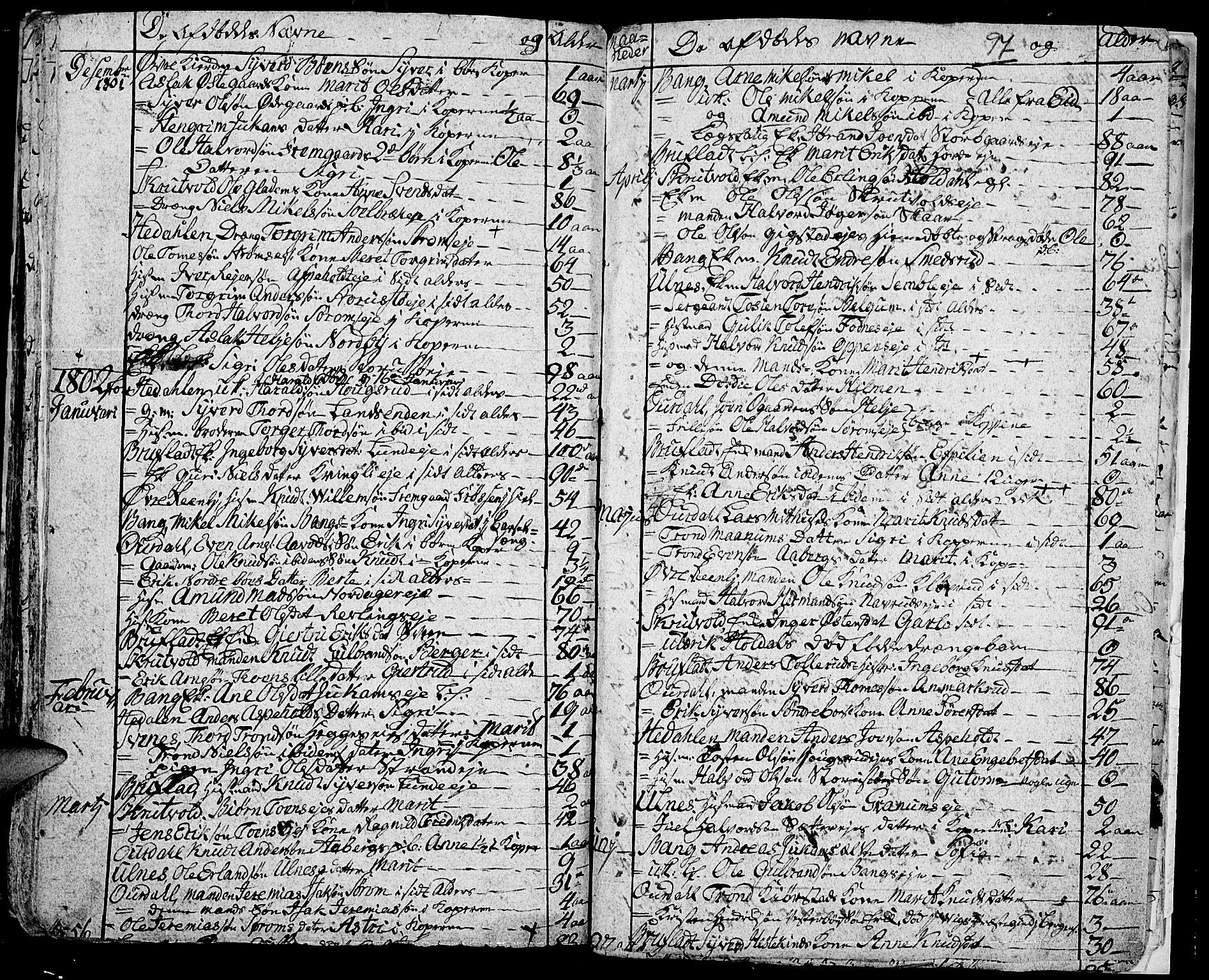 SAH, Aurdal prestekontor, Ministerialbok nr. 7, 1800-1808, s. 97