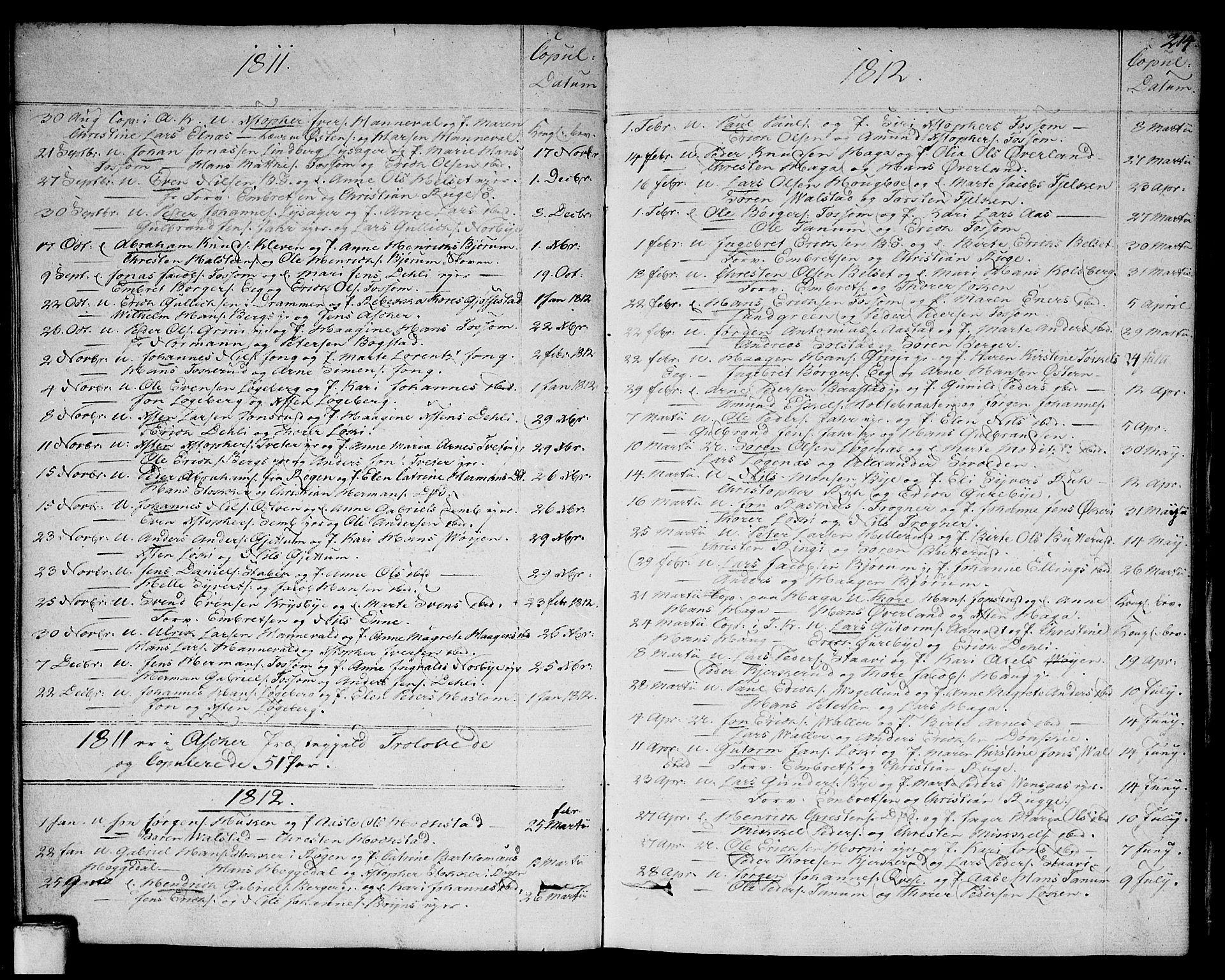 SAO, Asker prestekontor Kirkebøker, F/Fa/L0005: Ministerialbok nr. I 5, 1807-1813, s. 214