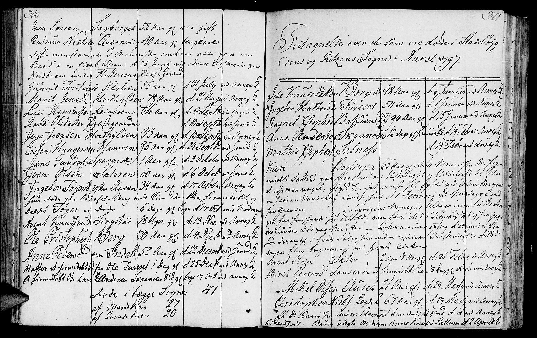SAT, Ministerialprotokoller, klokkerbøker og fødselsregistre - Sør-Trøndelag, 646/L0606: Ministerialbok nr. 646A04, 1791-1805, s. 360-361
