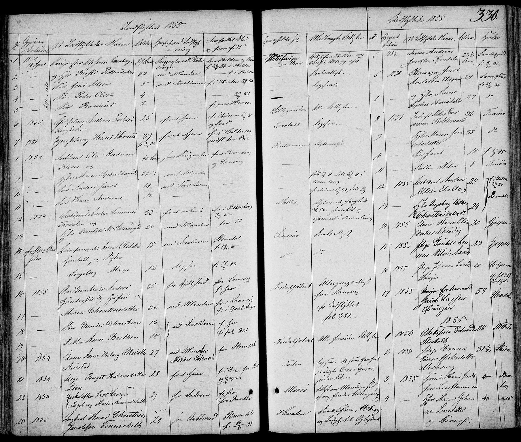 SAKO, Eidanger kirkebøker, F/Fa/L0008: Ministerialbok nr. 8, 1831-1858, s. 330